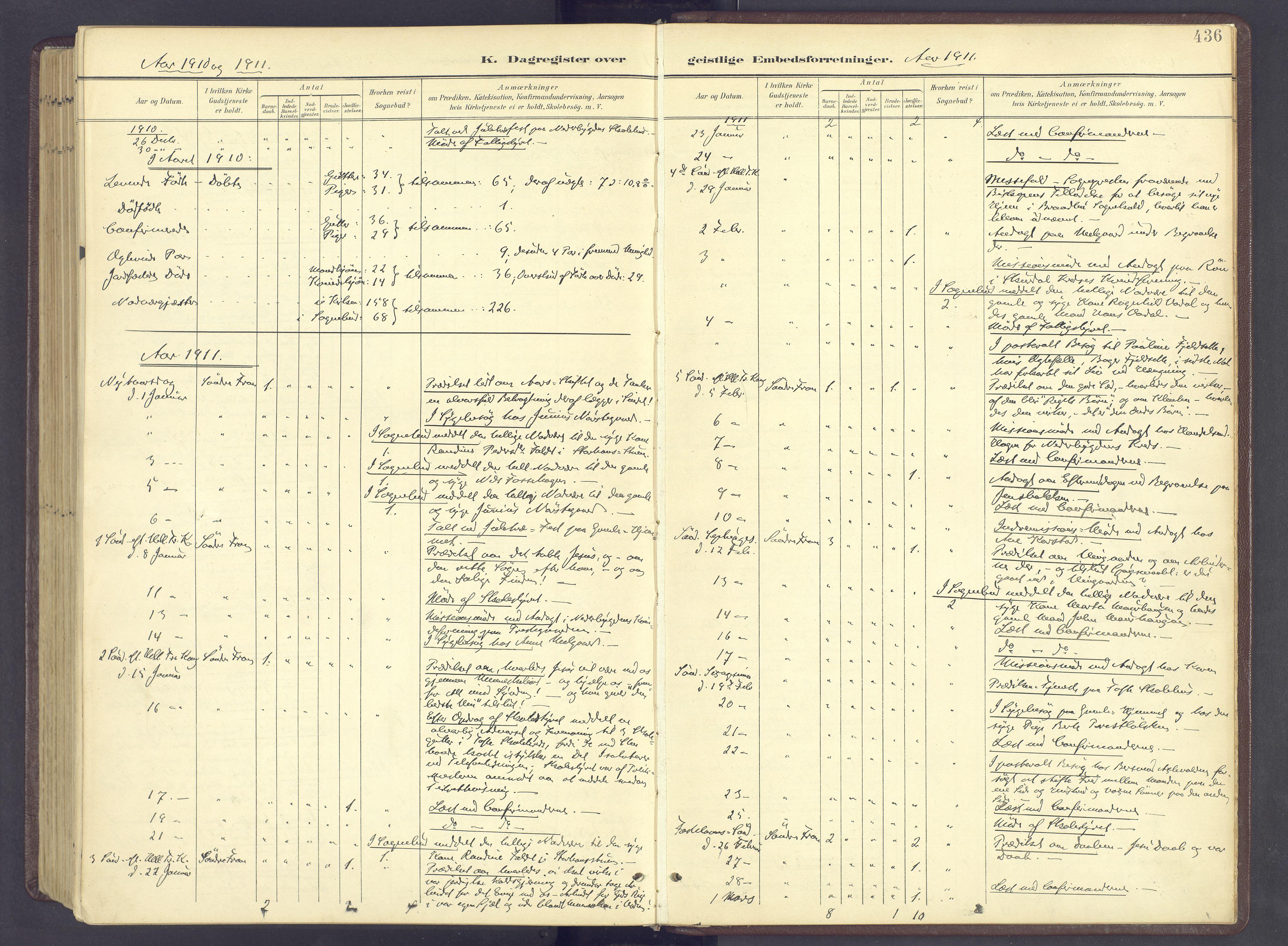SAH, Sør-Fron prestekontor, H/Ha/Haa/L0004: Ministerialbok nr. 4, 1898-1919, s. 436