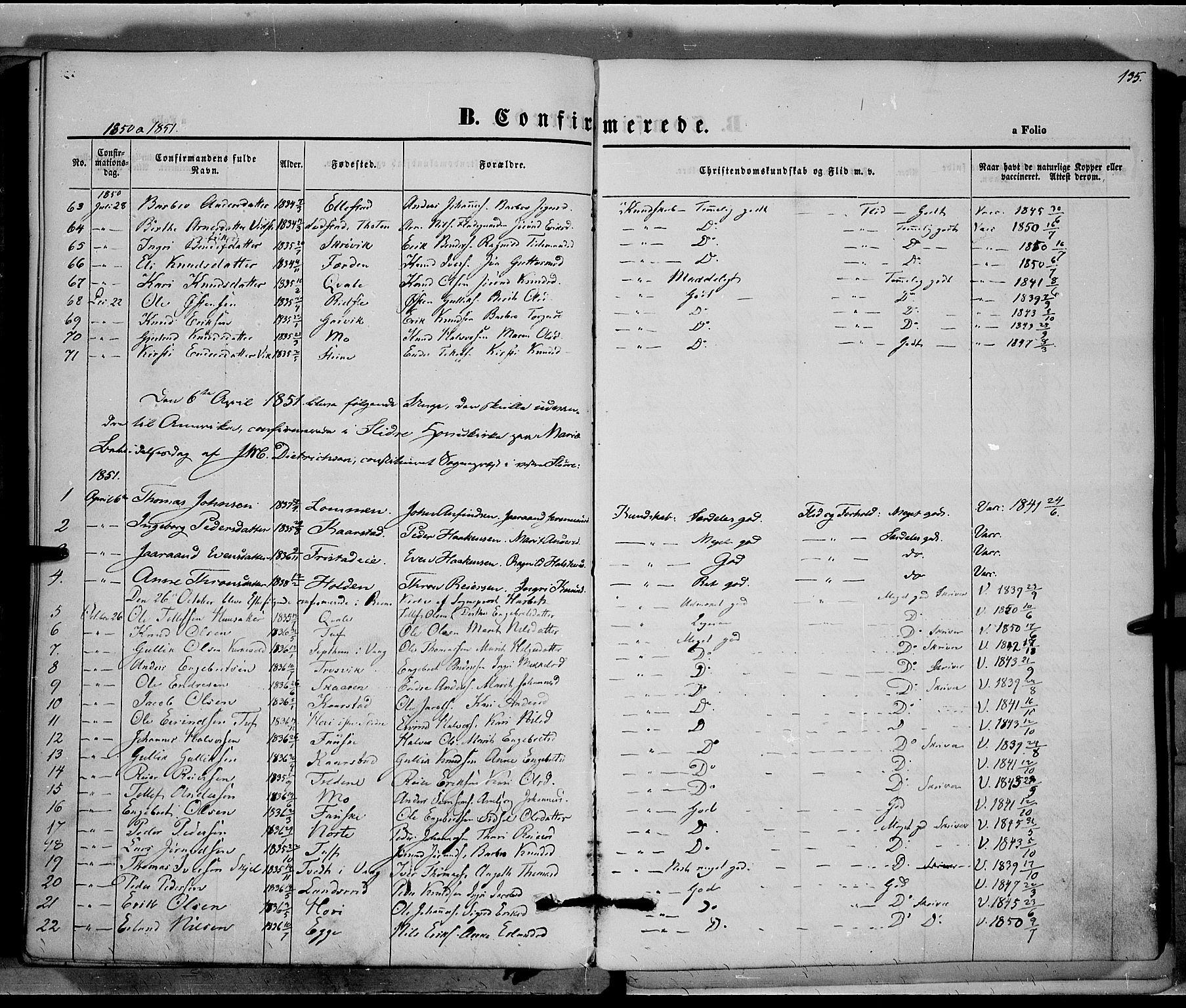 SAH, Vestre Slidre prestekontor, Ministerialbok nr. 1, 1844-1855, s. 135