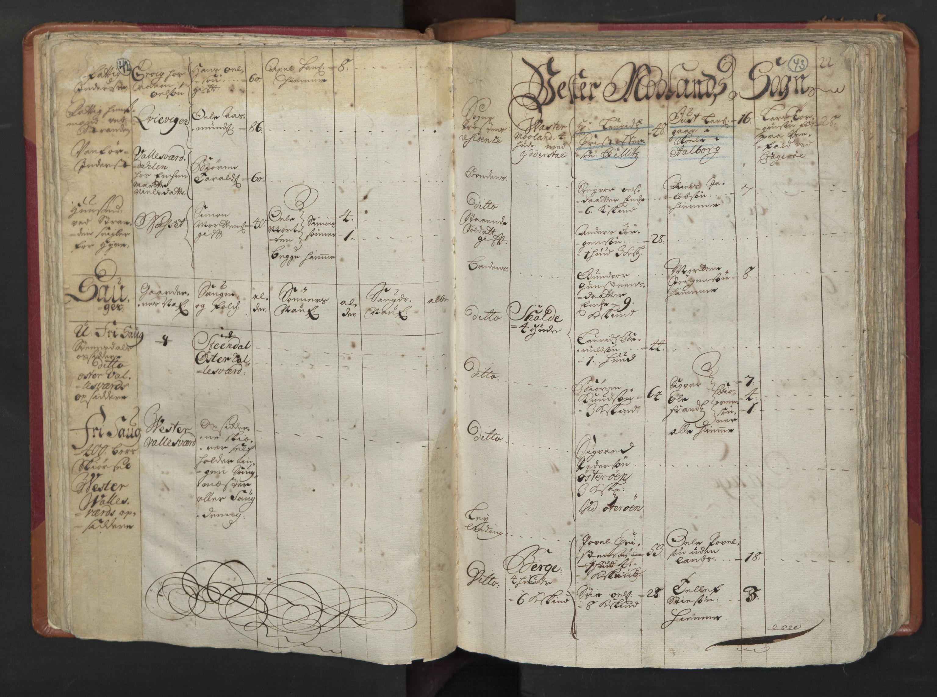 RA, Manntallet 1701, nr. 3: Nedenes fogderi, 1701, s. 42-43