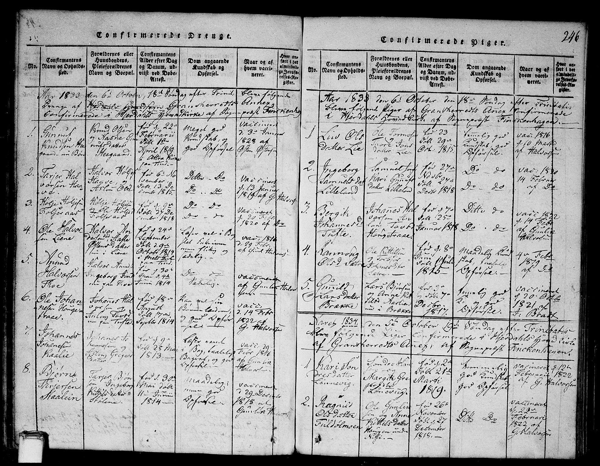 SAKO, Gransherad kirkebøker, G/Ga/L0001: Klokkerbok nr. I 1, 1815-1842, s. 246