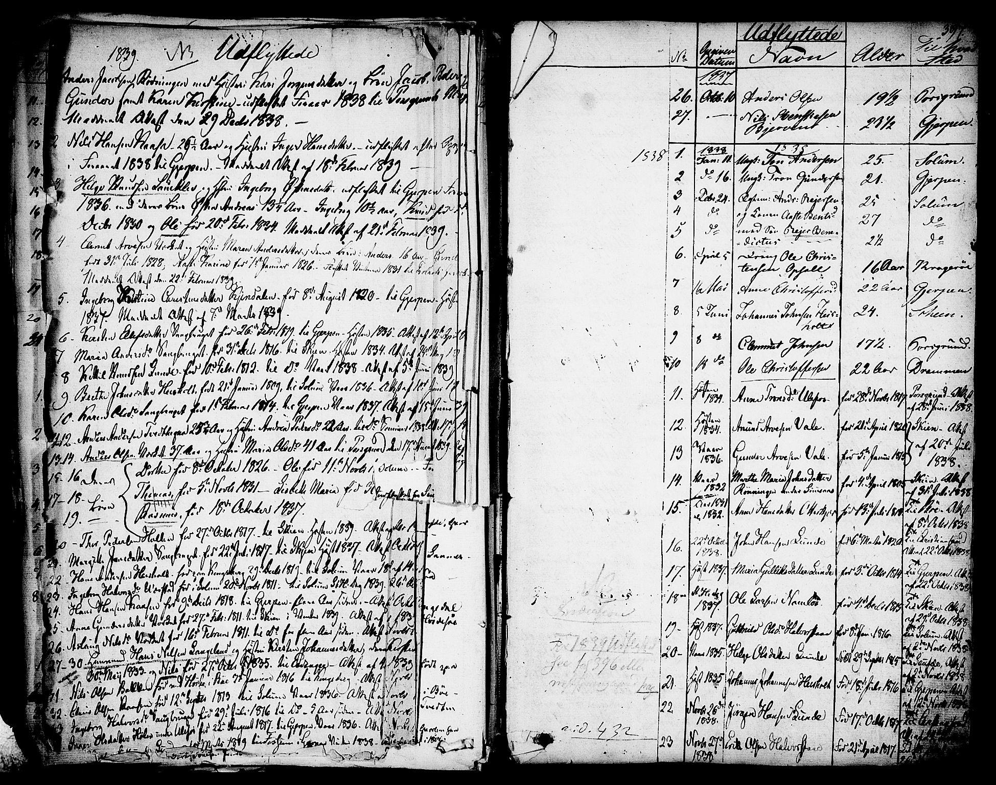 SAKO, Holla kirkebøker, F/Fa/L0004: Ministerialbok nr. 4, 1830-1848, s. 397