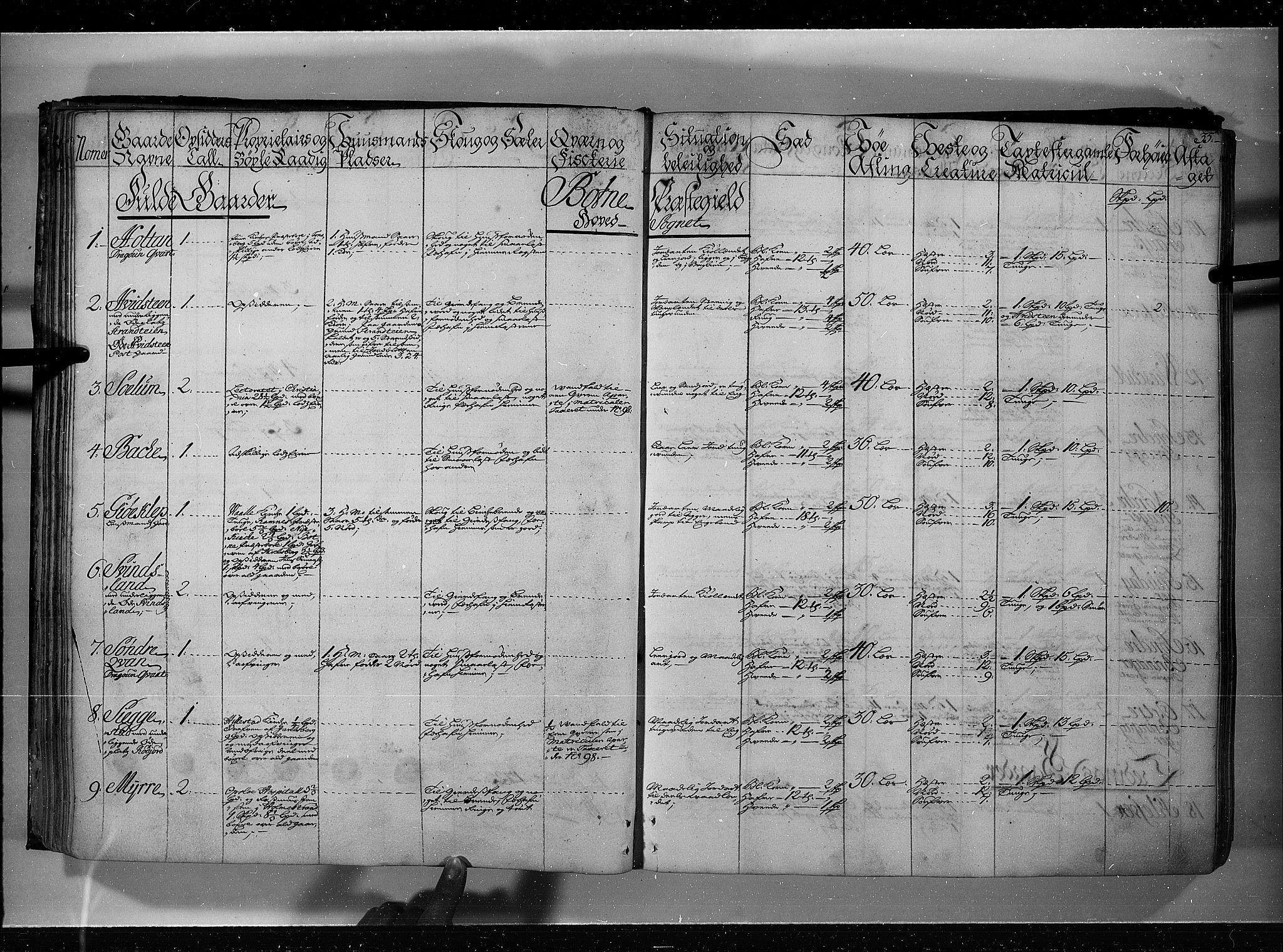 RA, Rentekammeret inntil 1814, Realistisk ordnet avdeling, N/Nb/Nbf/L0115: Jarlsberg grevskap eksaminasjonsprotokoll, 1723, s. 34b-35a