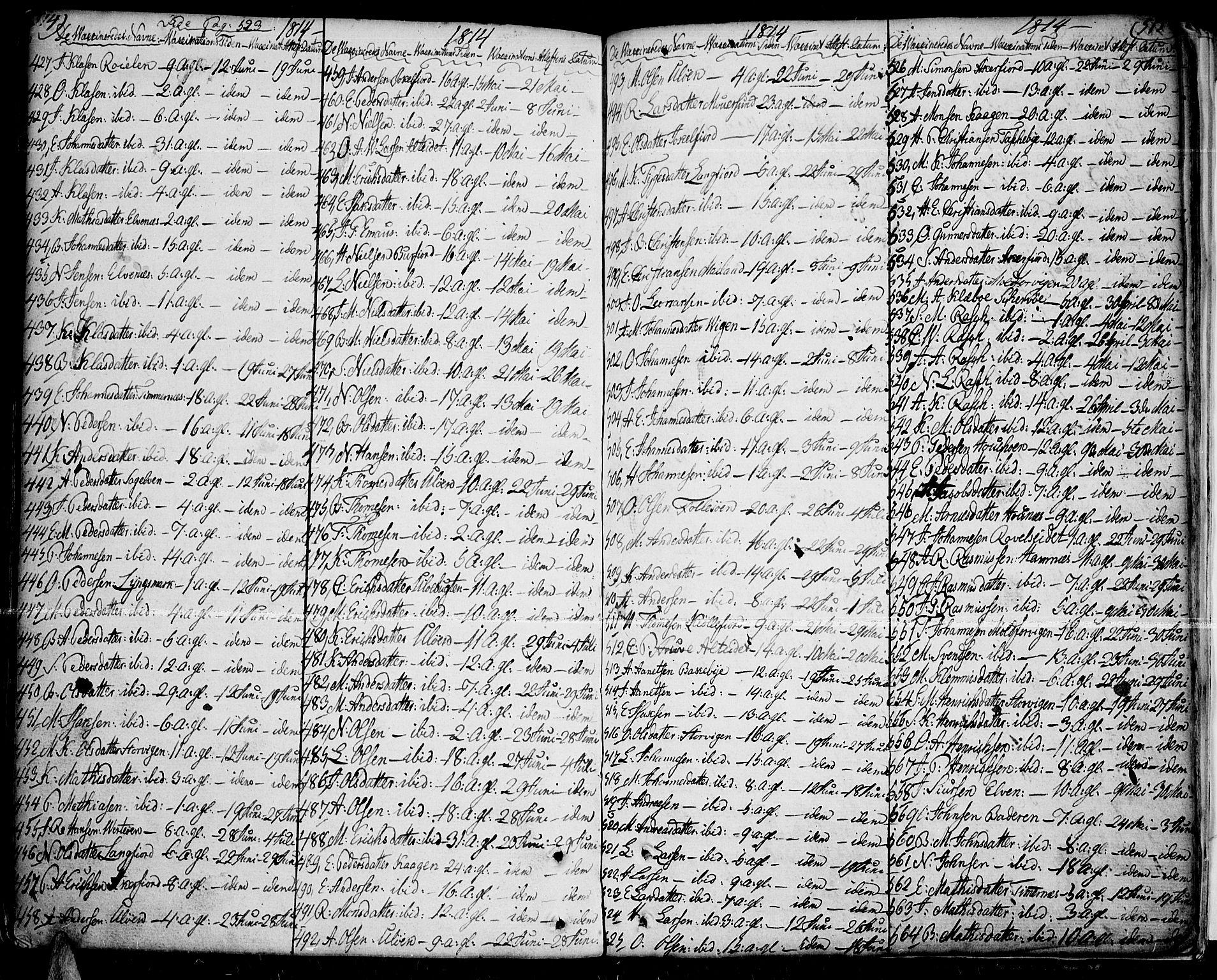 SATØ, Skjervøy sokneprestkontor, H/Ha/Haa/L0002kirke: Ministerialbok nr. 2, 1781-1817, s. 514-515
