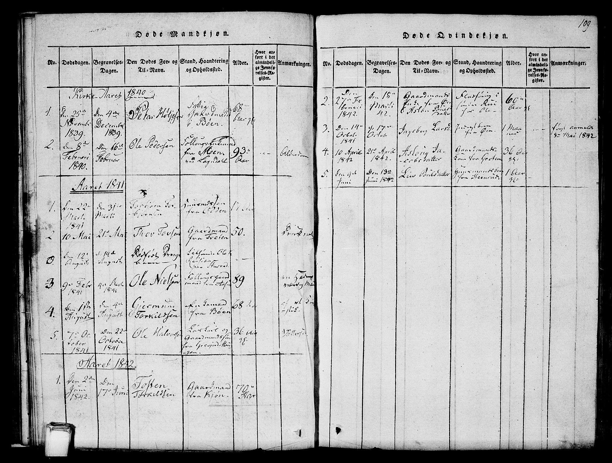 SAKO, Hjartdal kirkebøker, G/Gc/L0001: Klokkerbok nr. III 1, 1815-1842, s. 109