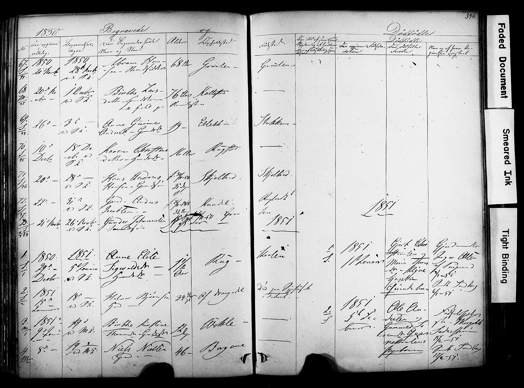 SAKO, Solum kirkebøker, F/Fa/L0006: Ministerialbok nr. I 6, 1844-1855, s. 396