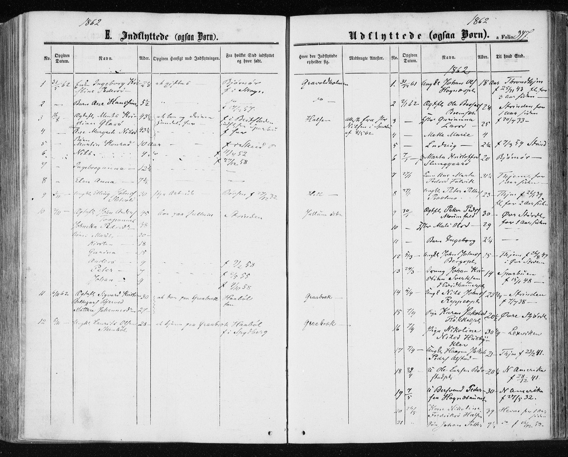 SAT, Ministerialprotokoller, klokkerbøker og fødselsregistre - Nord-Trøndelag, 709/L0075: Ministerialbok nr. 709A15, 1859-1870, s. 347