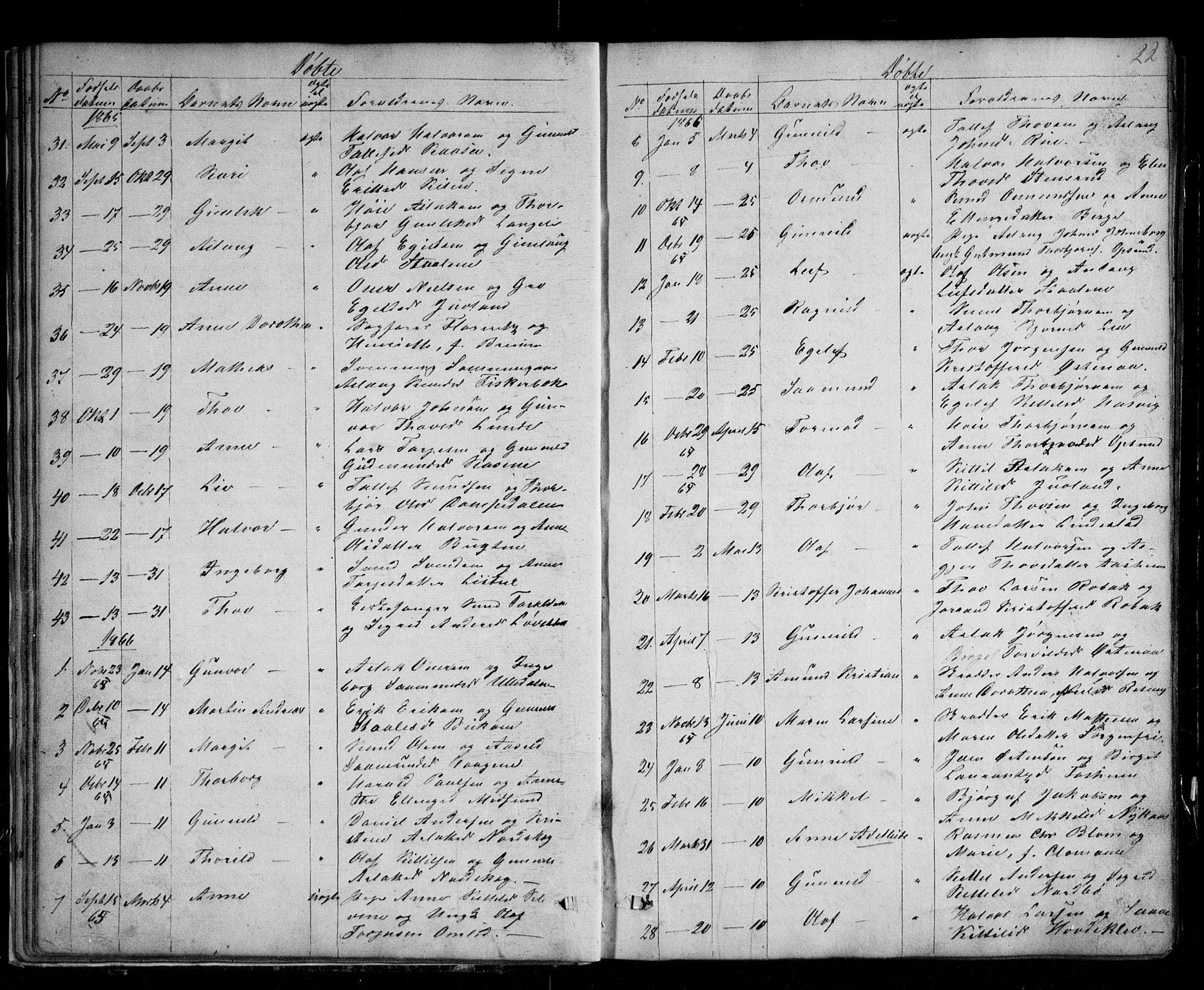 SAKO, Kviteseid kirkebøker, G/Ga/L0001: Klokkerbok nr. I 1, 1850-1893, s. 22