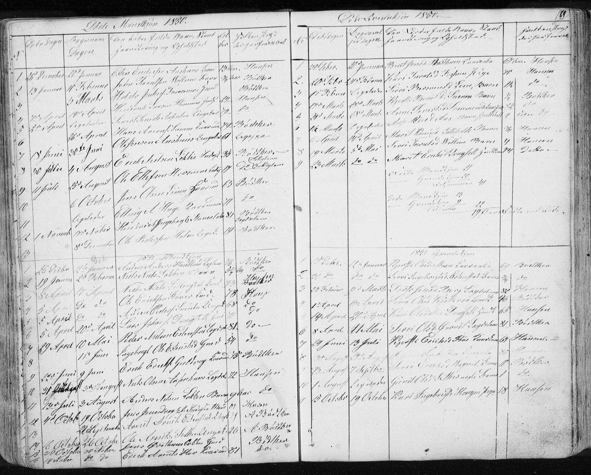 SAT, Ministerialprotokoller, klokkerbøker og fødselsregistre - Sør-Trøndelag, 689/L1043: Klokkerbok nr. 689C02, 1816-1892, s. 169
