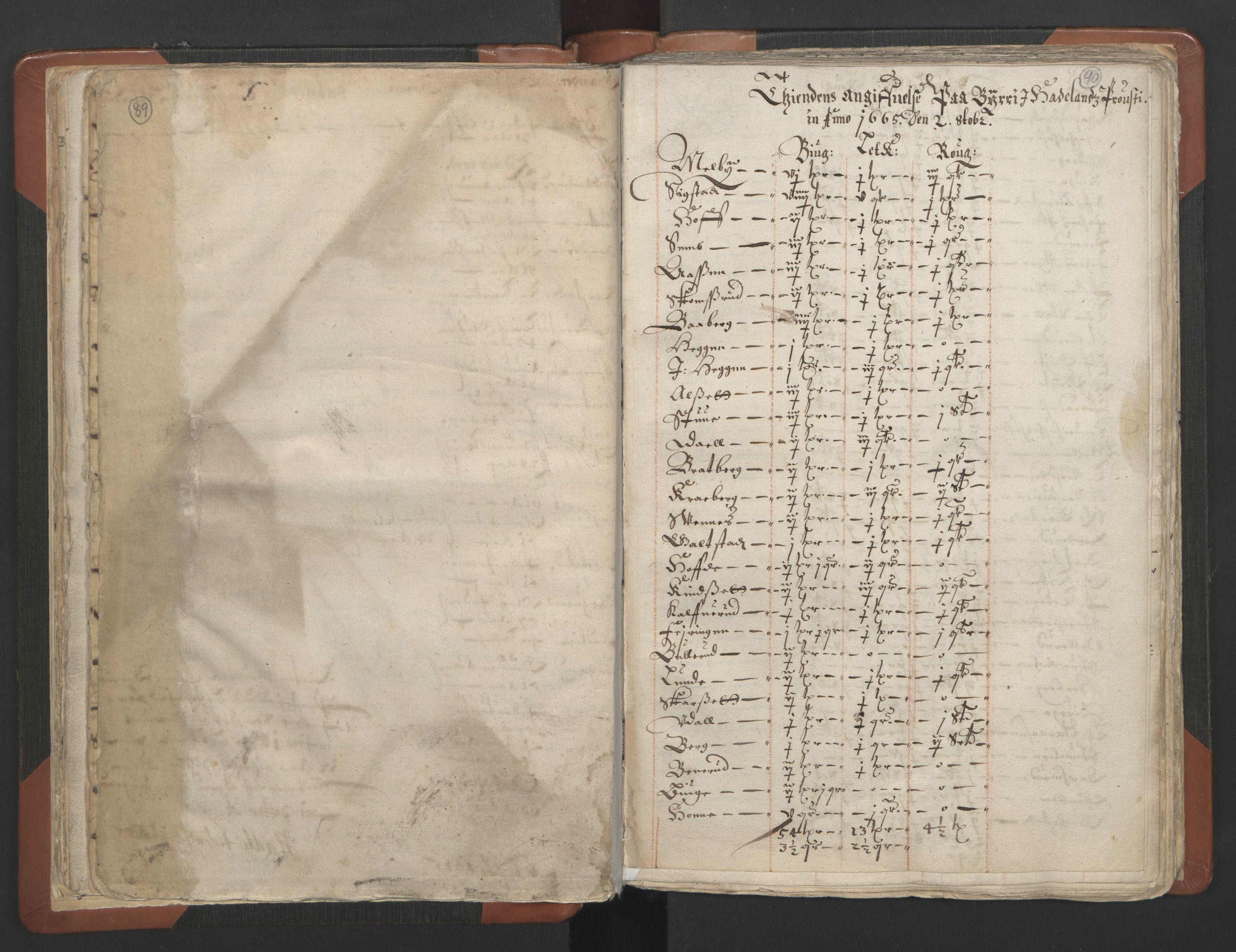 RA, Sogneprestenes manntall 1664-1666, nr. 7: Hadeland prosti, 1664-1666, s. 89-90