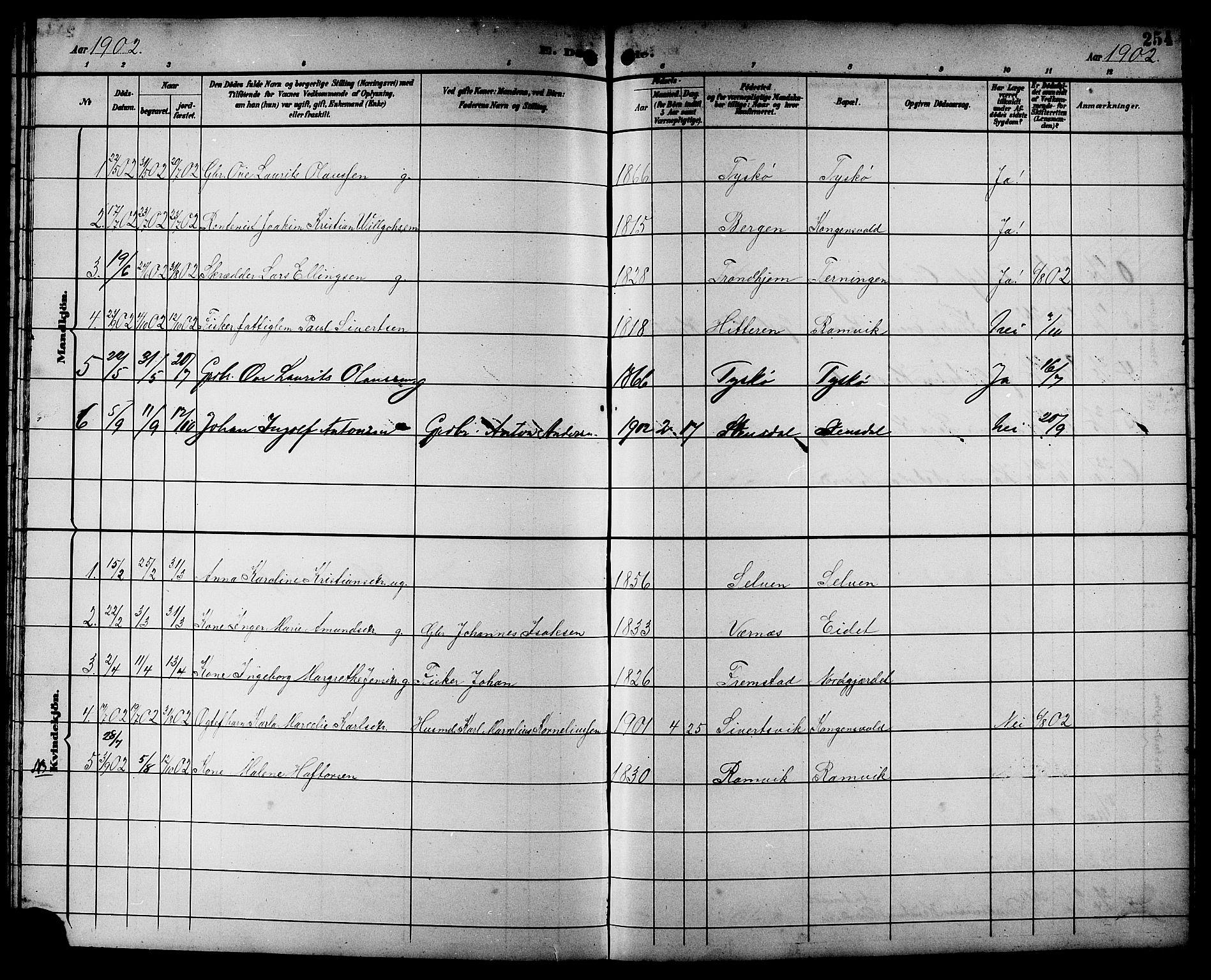 SAT, Ministerialprotokoller, klokkerbøker og fødselsregistre - Sør-Trøndelag, 662/L0757: Klokkerbok nr. 662C02, 1892-1918, s. 254