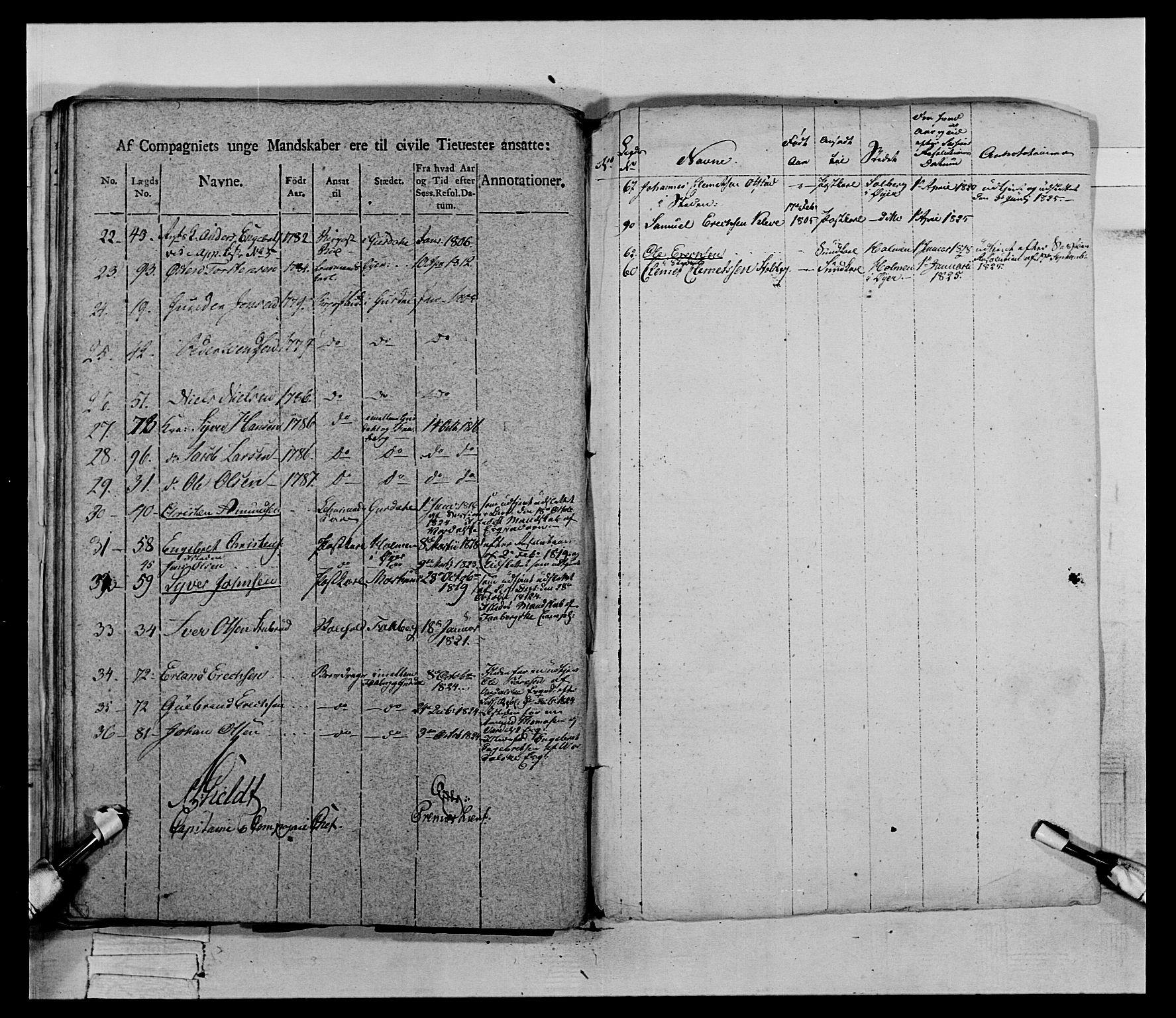 RA, Generalitets- og kommissariatskollegiet, Det kongelige norske kommissariatskollegium, E/Eh/L0069: Opplandske gevorbne infanteriregiment, 1810-1818, s. 418