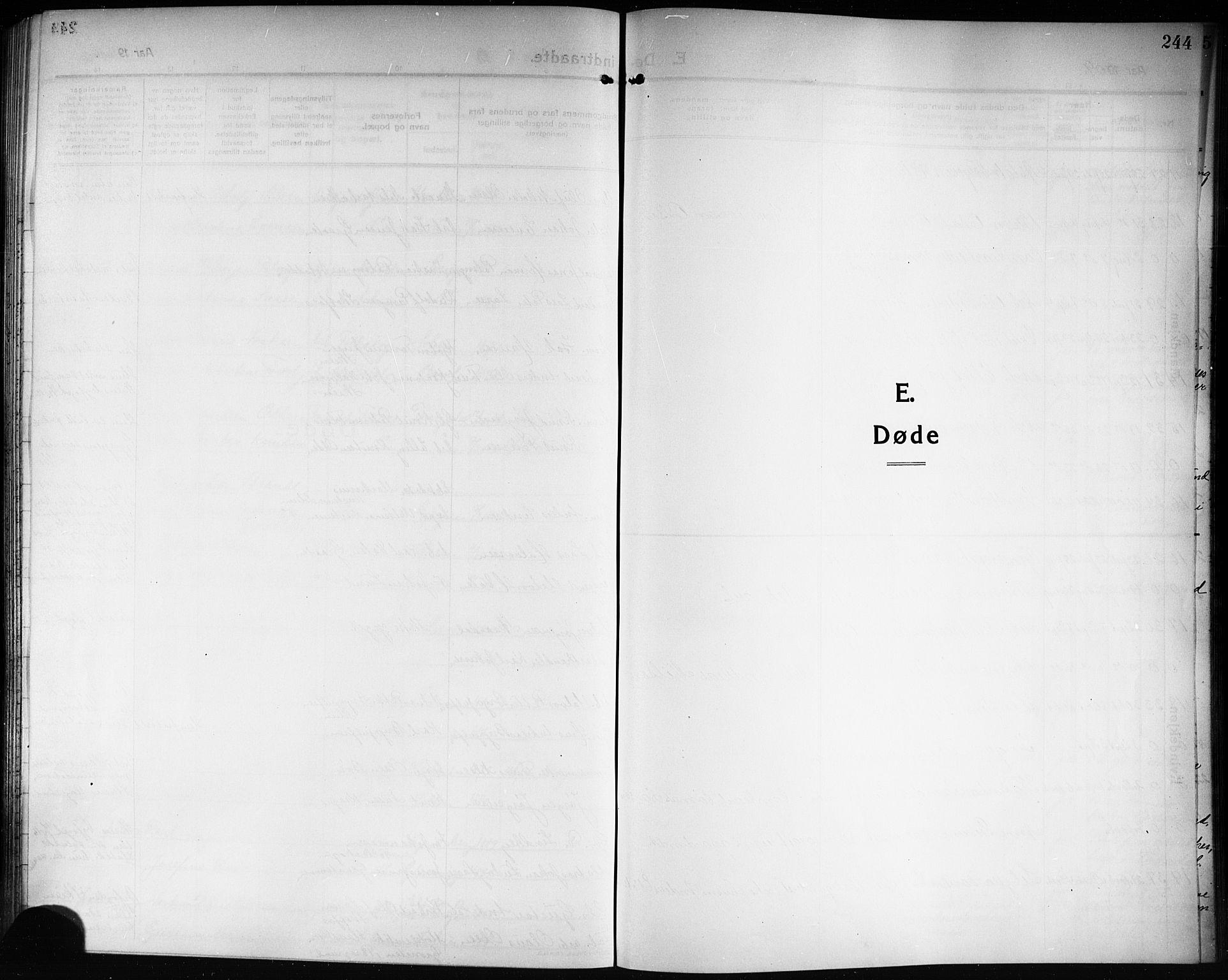 SAKO, Solum kirkebøker, G/Ga/L0009: Klokkerbok nr. I 9, 1909-1922, s. 244