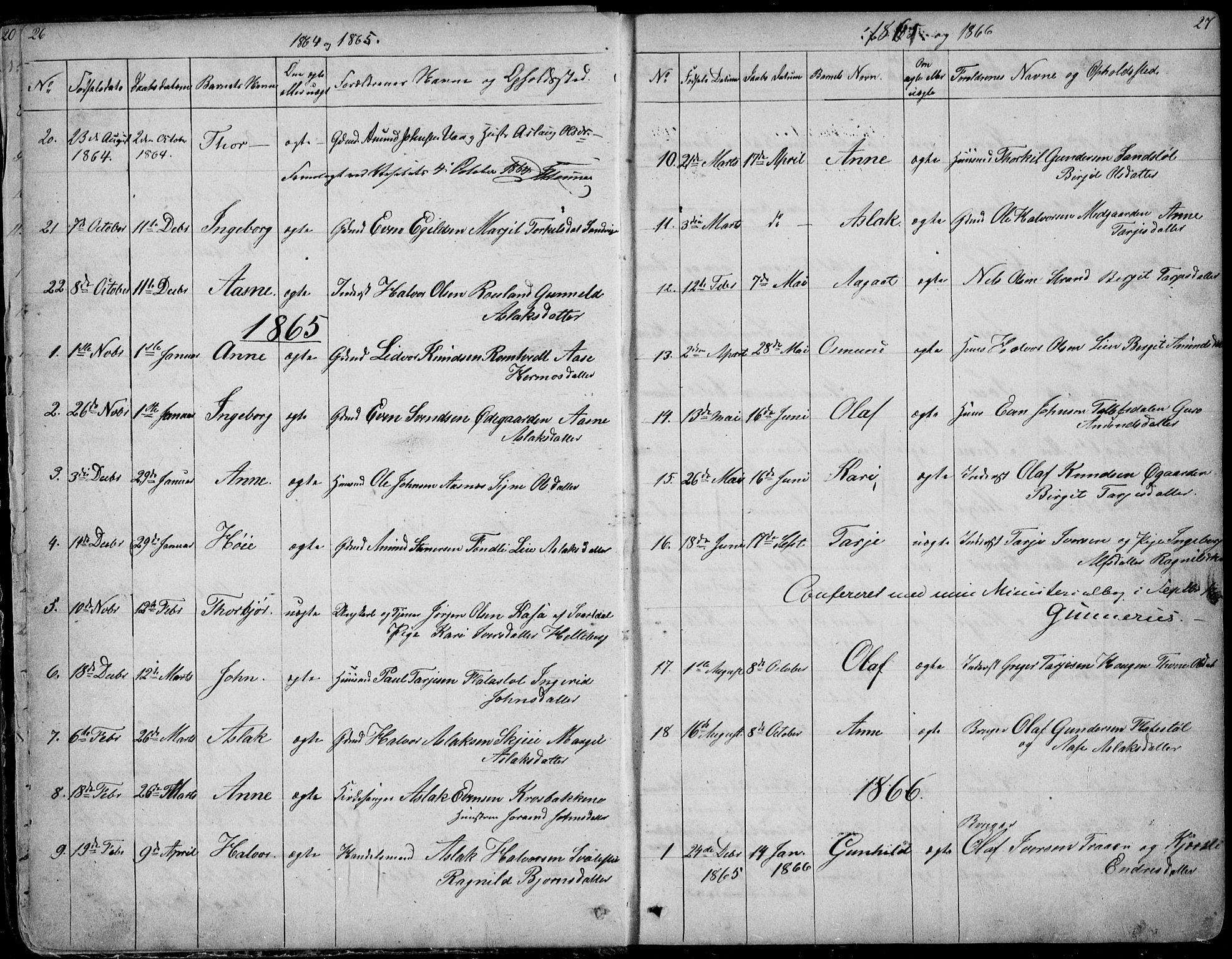 SAKO, Rauland kirkebøker, G/Ga/L0002: Klokkerbok nr. I 2, 1849-1935, s. 26-27