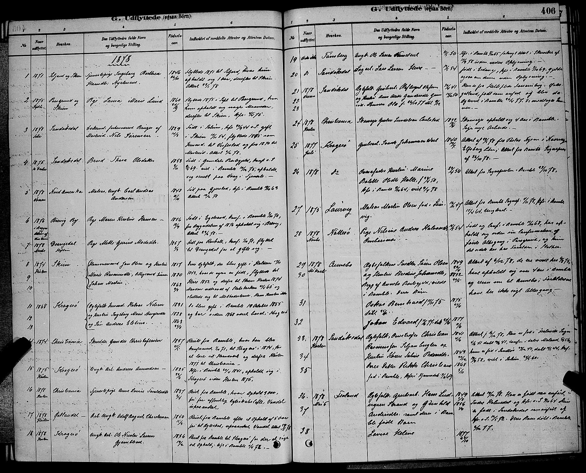 SAKO, Bamble kirkebøker, G/Ga/L0008: Klokkerbok nr. I 8, 1878-1888, s. 406