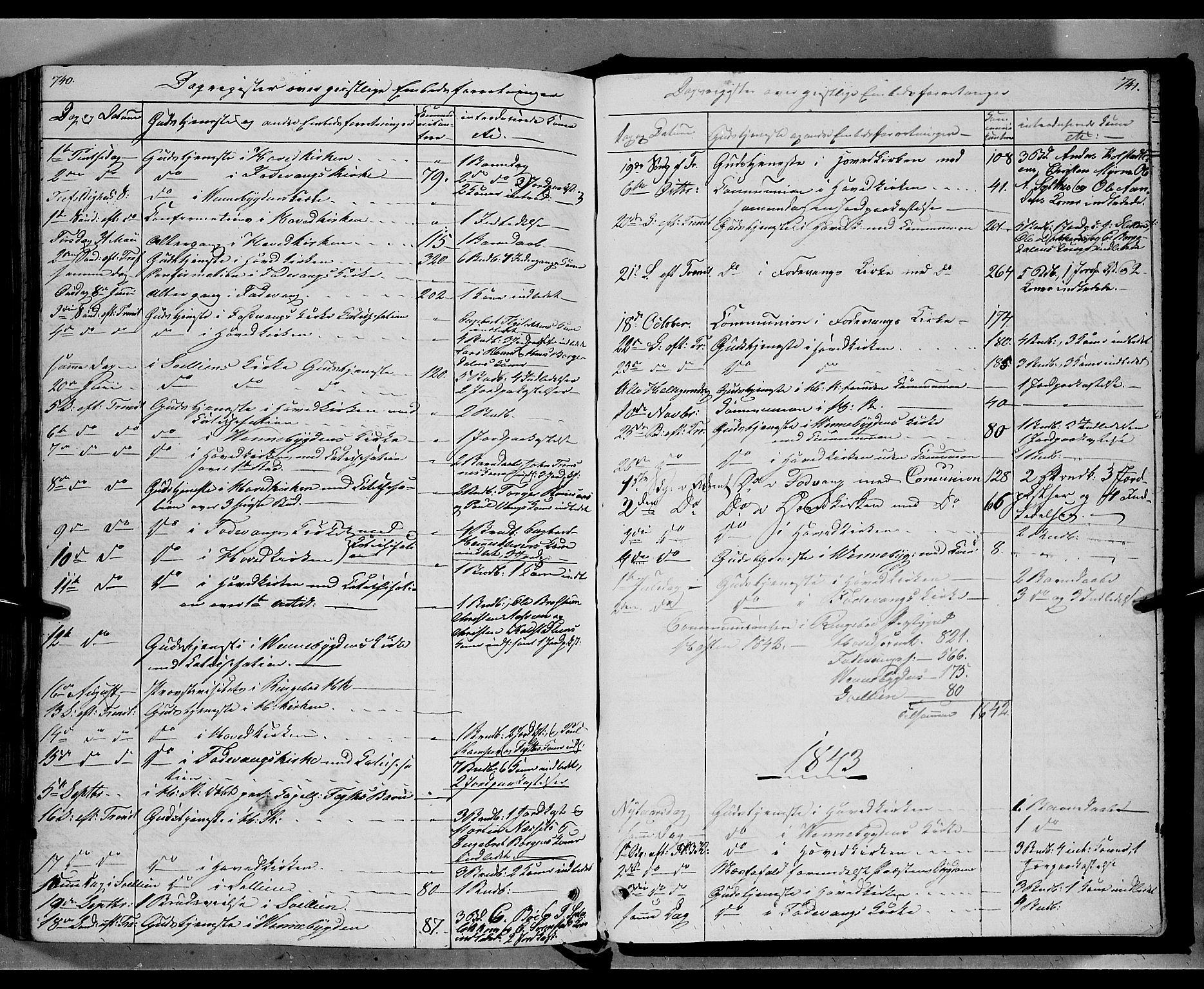 SAH, Ringebu prestekontor, Ministerialbok nr. 5, 1839-1848, s. 740-741