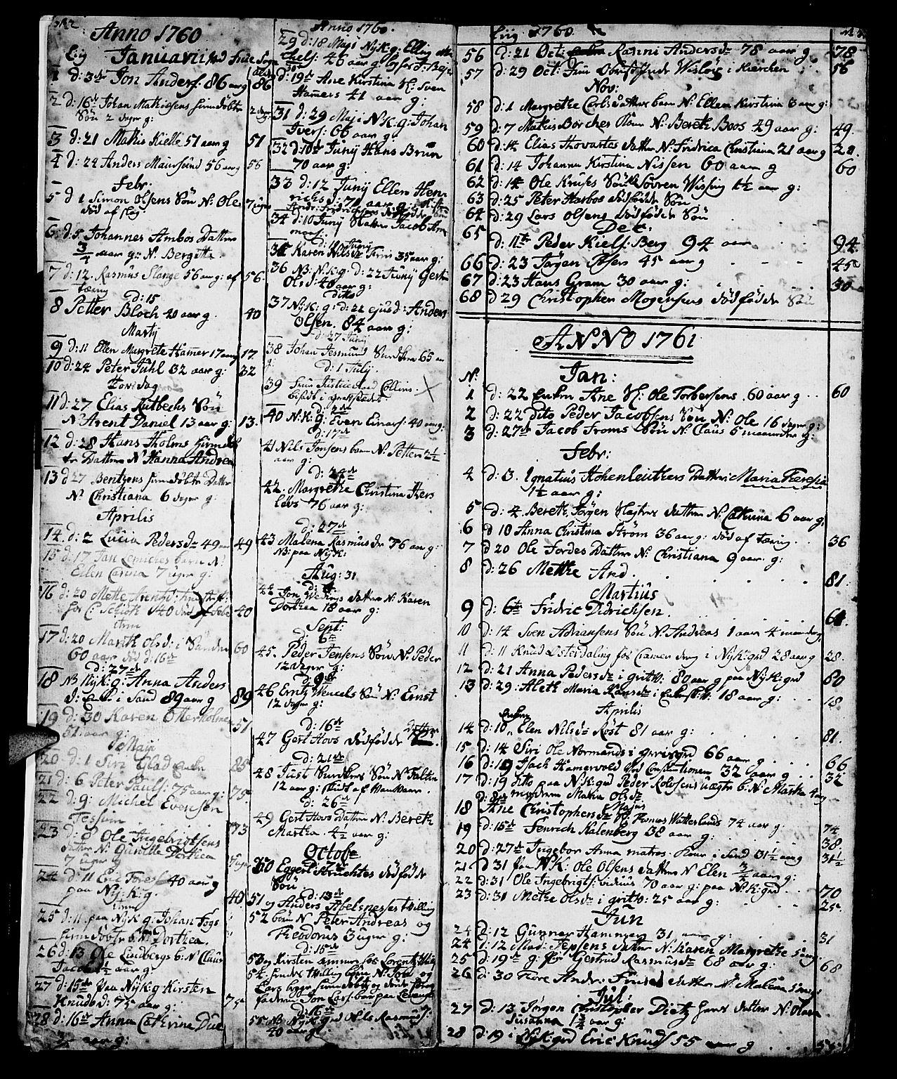 SAT, Ministerialprotokoller, klokkerbøker og fødselsregistre - Sør-Trøndelag, 602/L0134: Klokkerbok nr. 602C02, 1759-1812, s. 2-3