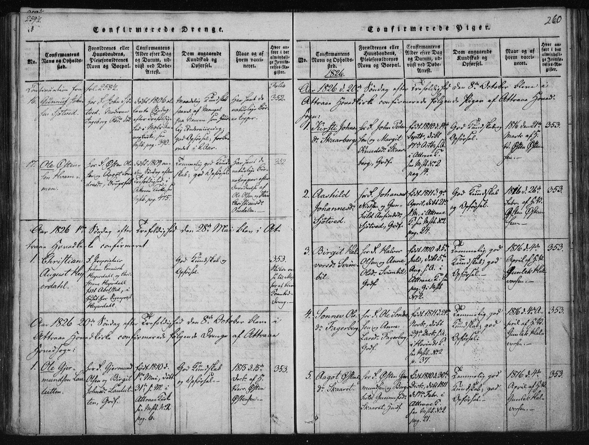 SAKO, Tinn kirkebøker, F/Fa/L0004: Ministerialbok nr. I 4, 1815-1843, s. 260