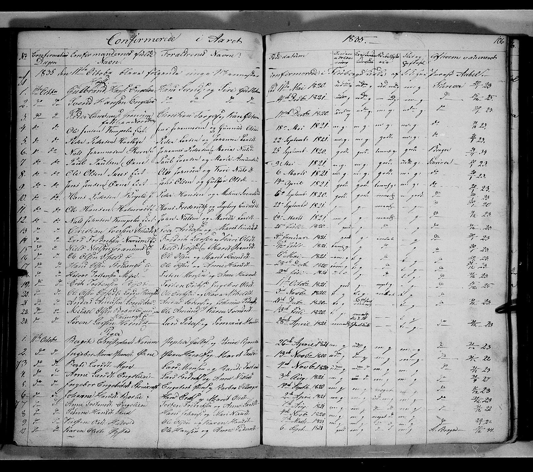 SAH, Land prestekontor, Klokkerbok nr. 2, 1833-1849, s. 106