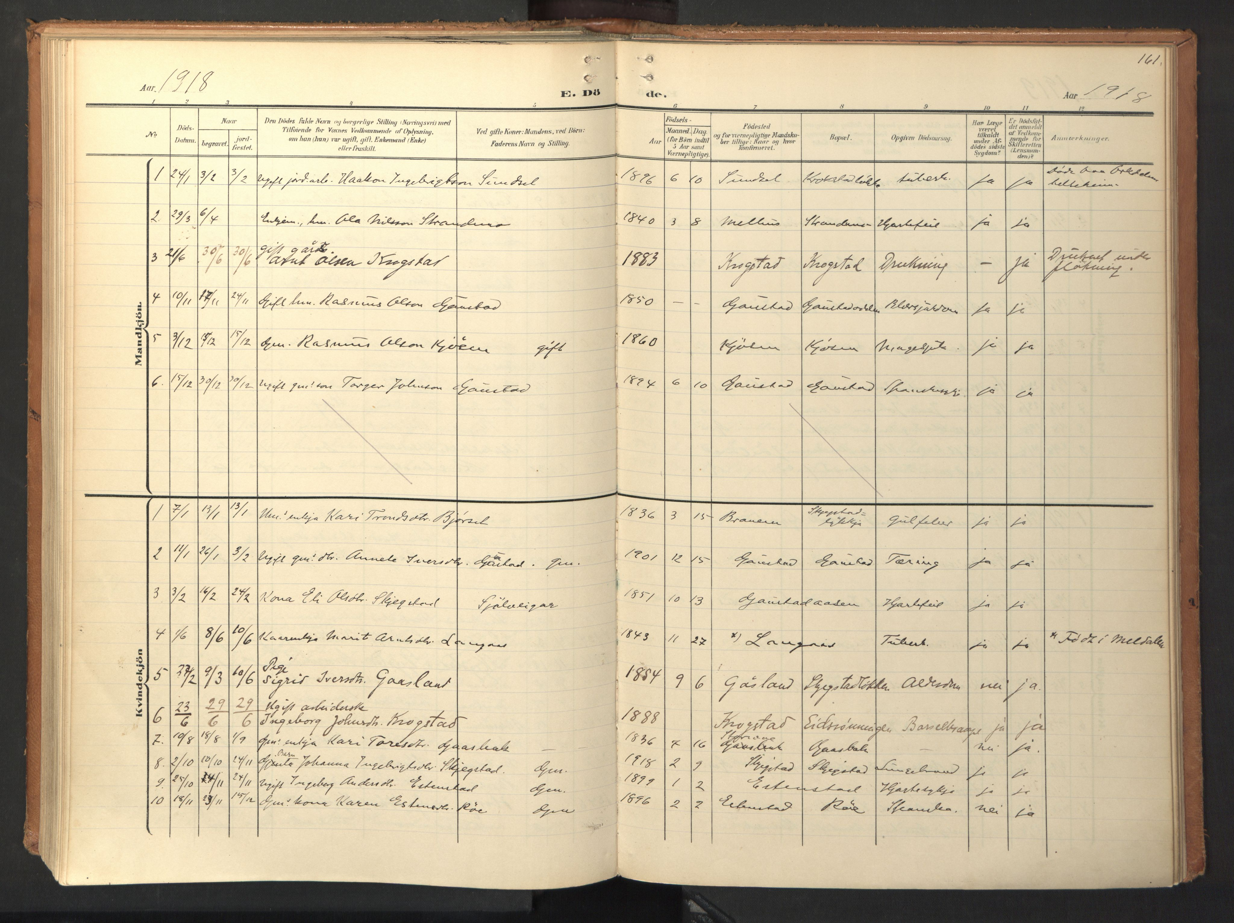 SAT, Ministerialprotokoller, klokkerbøker og fødselsregistre - Sør-Trøndelag, 694/L1128: Ministerialbok nr. 694A02, 1906-1931, s. 161