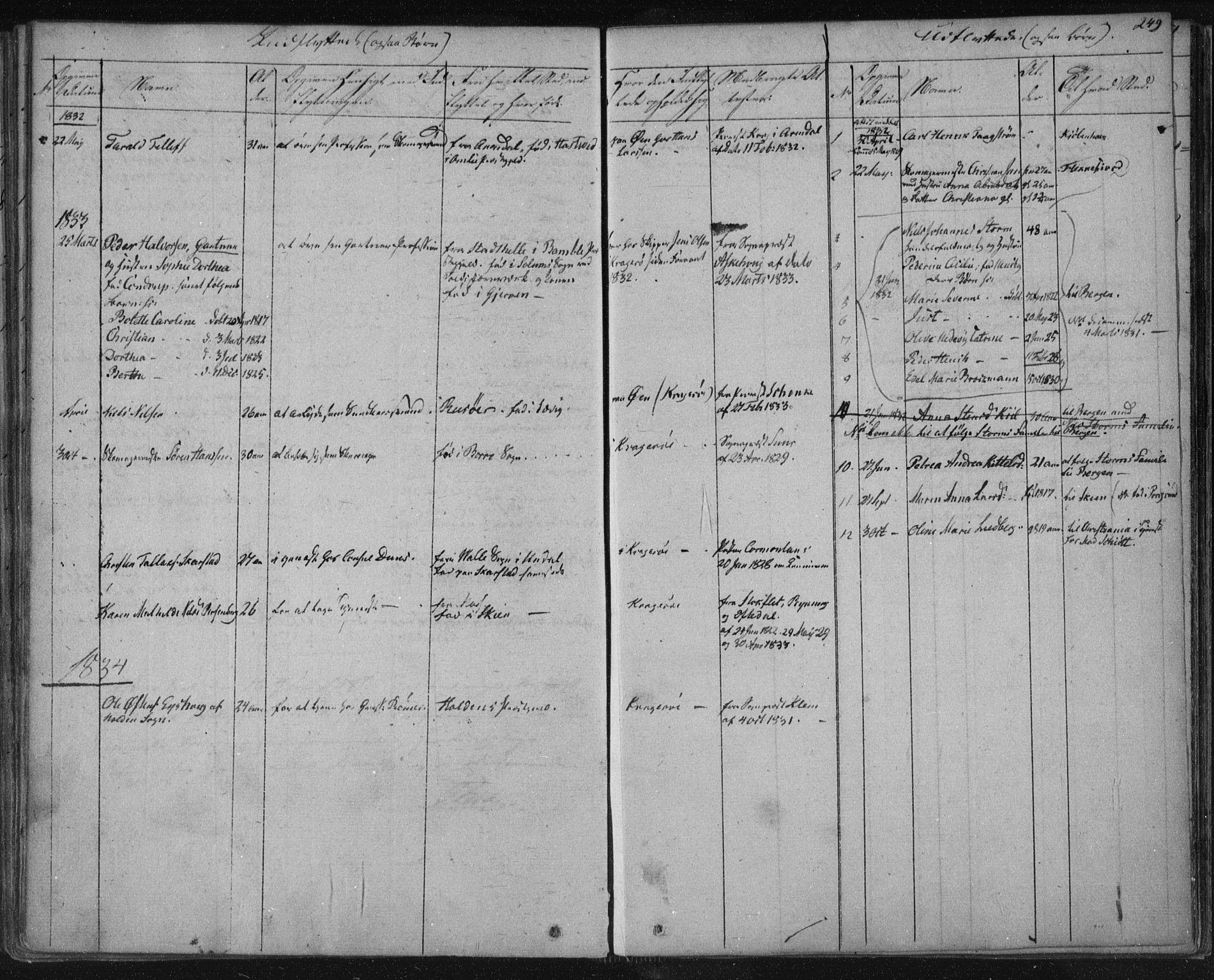 SAKO, Kragerø kirkebøker, F/Fa/L0005: Ministerialbok nr. 5, 1832-1847, s. 249