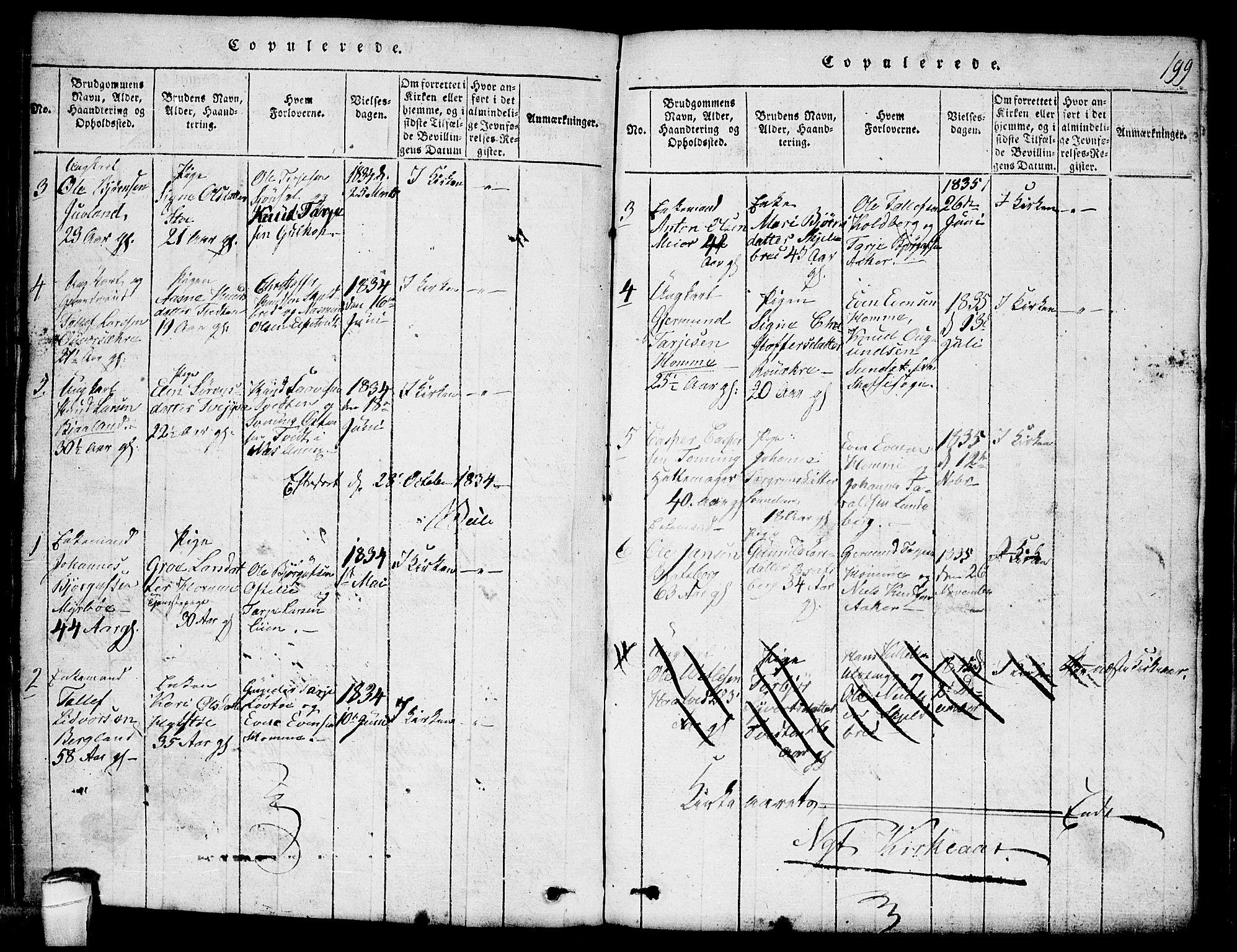 SAKO, Lårdal kirkebøker, G/Ga/L0001: Klokkerbok nr. I 1, 1815-1861, s. 199