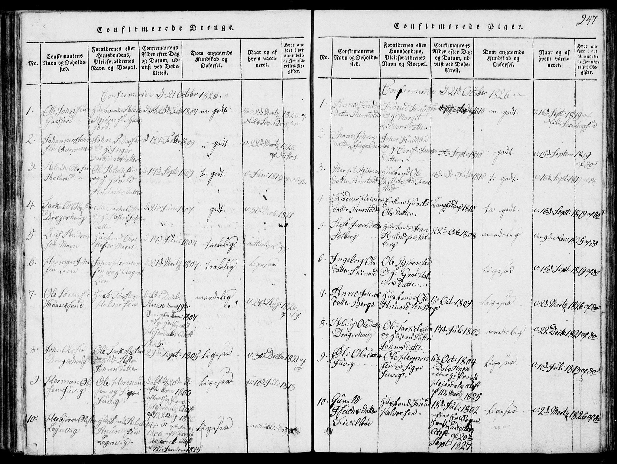 SAKO, Rauland kirkebøker, G/Ga/L0001: Klokkerbok nr. I 1, 1814-1843, s. 247