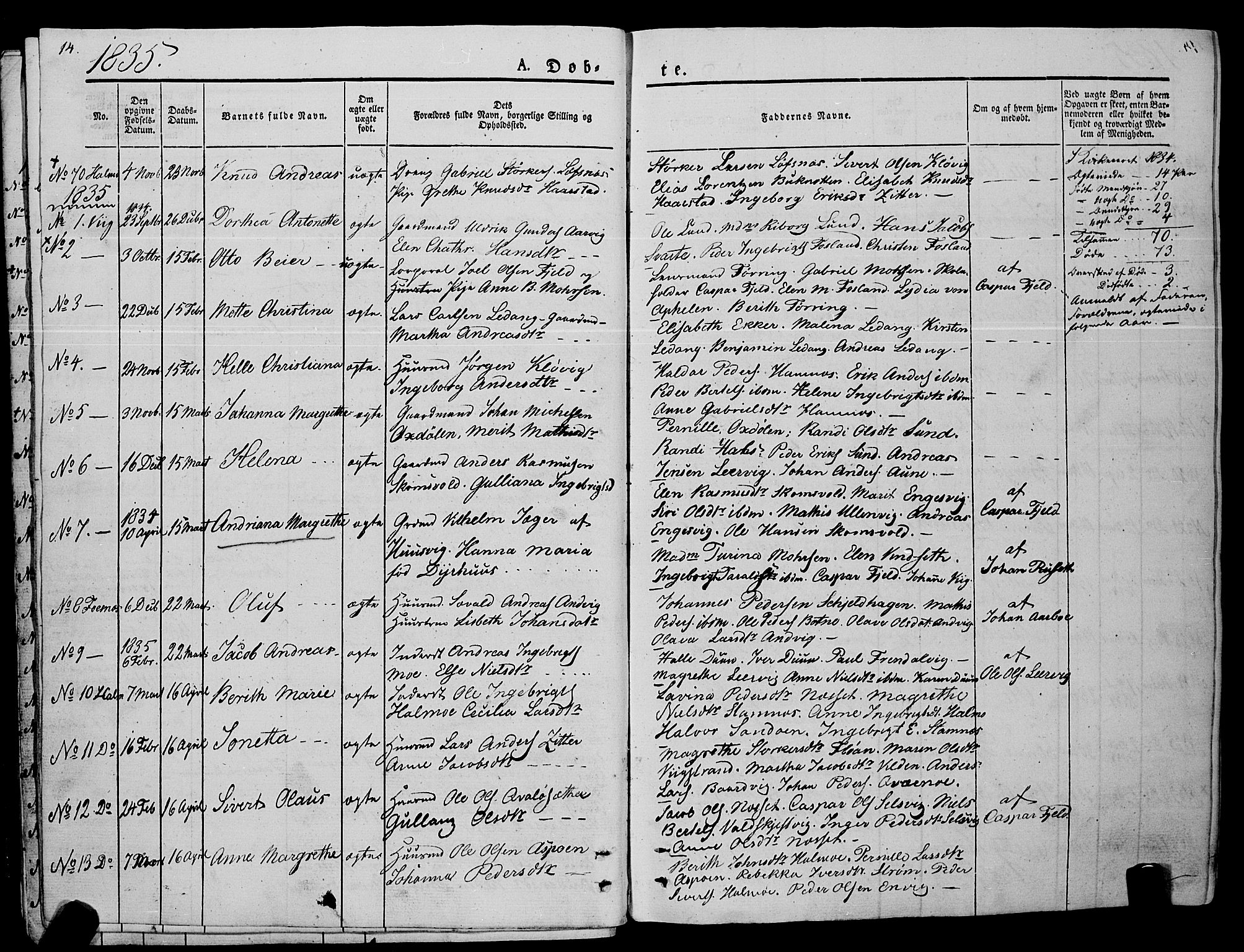 SAT, Ministerialprotokoller, klokkerbøker og fødselsregistre - Nord-Trøndelag, 773/L0614: Ministerialbok nr. 773A05, 1831-1856, s. 14