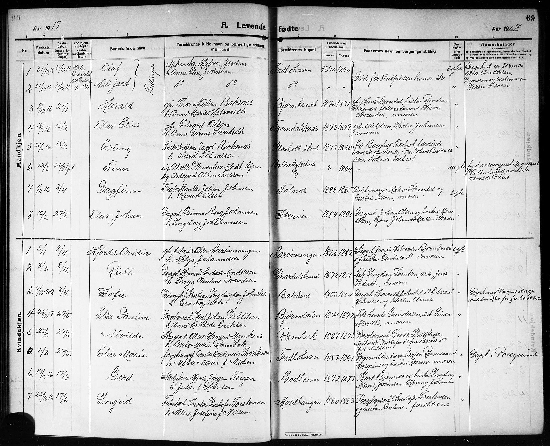 SAKO, Solum kirkebøker, G/Ga/L0009: Klokkerbok nr. I 9, 1909-1922, s. 69