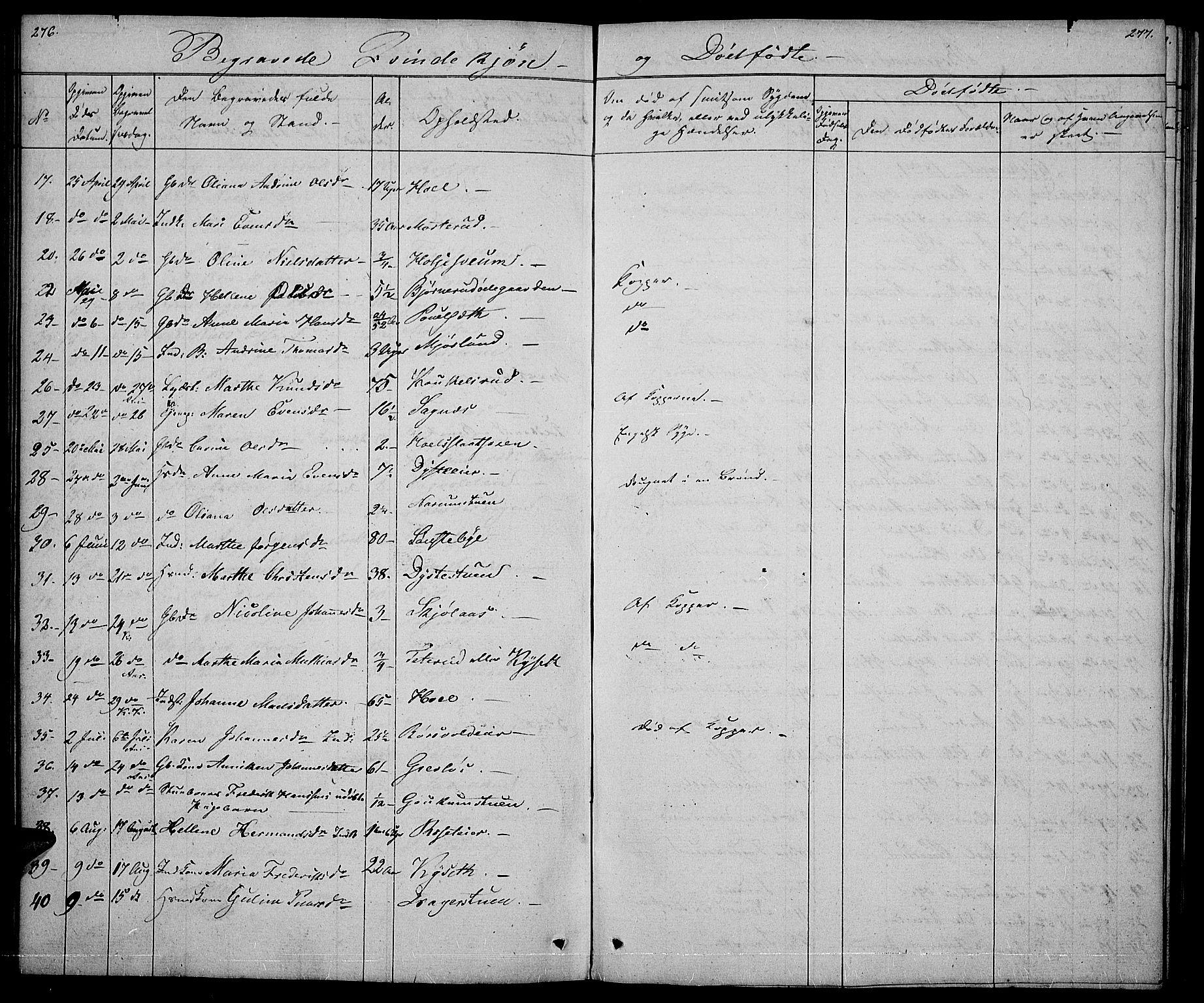 SAH, Vestre Toten prestekontor, Klokkerbok nr. 2, 1836-1848, s. 276-277