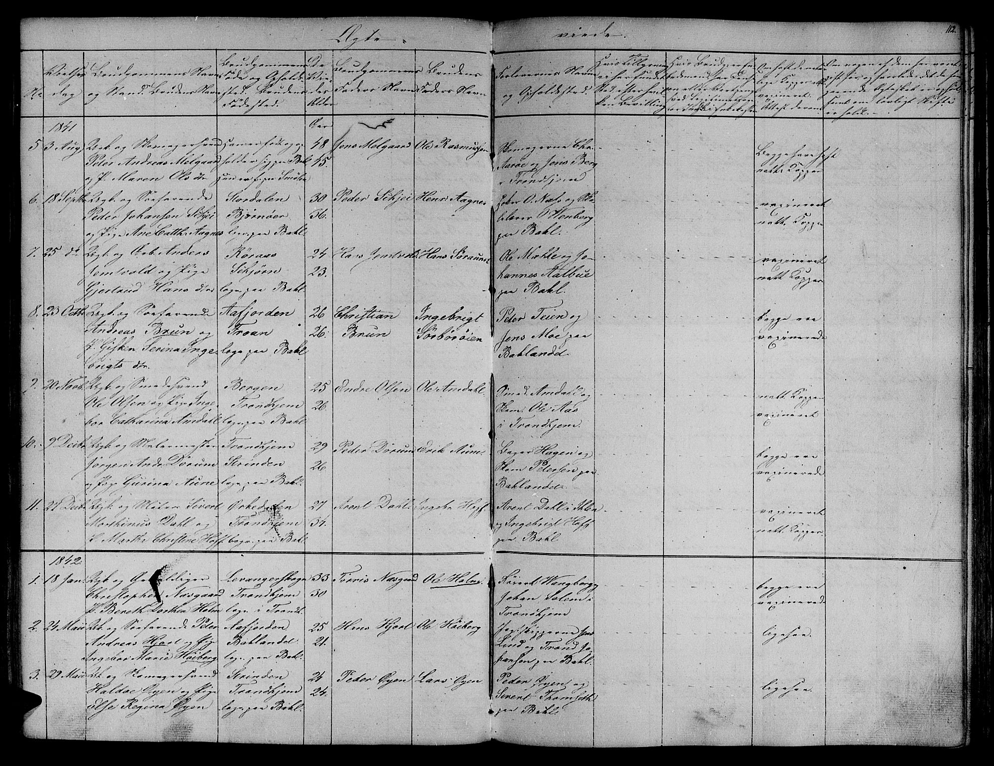 SAT, Ministerialprotokoller, klokkerbøker og fødselsregistre - Sør-Trøndelag, 604/L0182: Ministerialbok nr. 604A03, 1818-1850, s. 112
