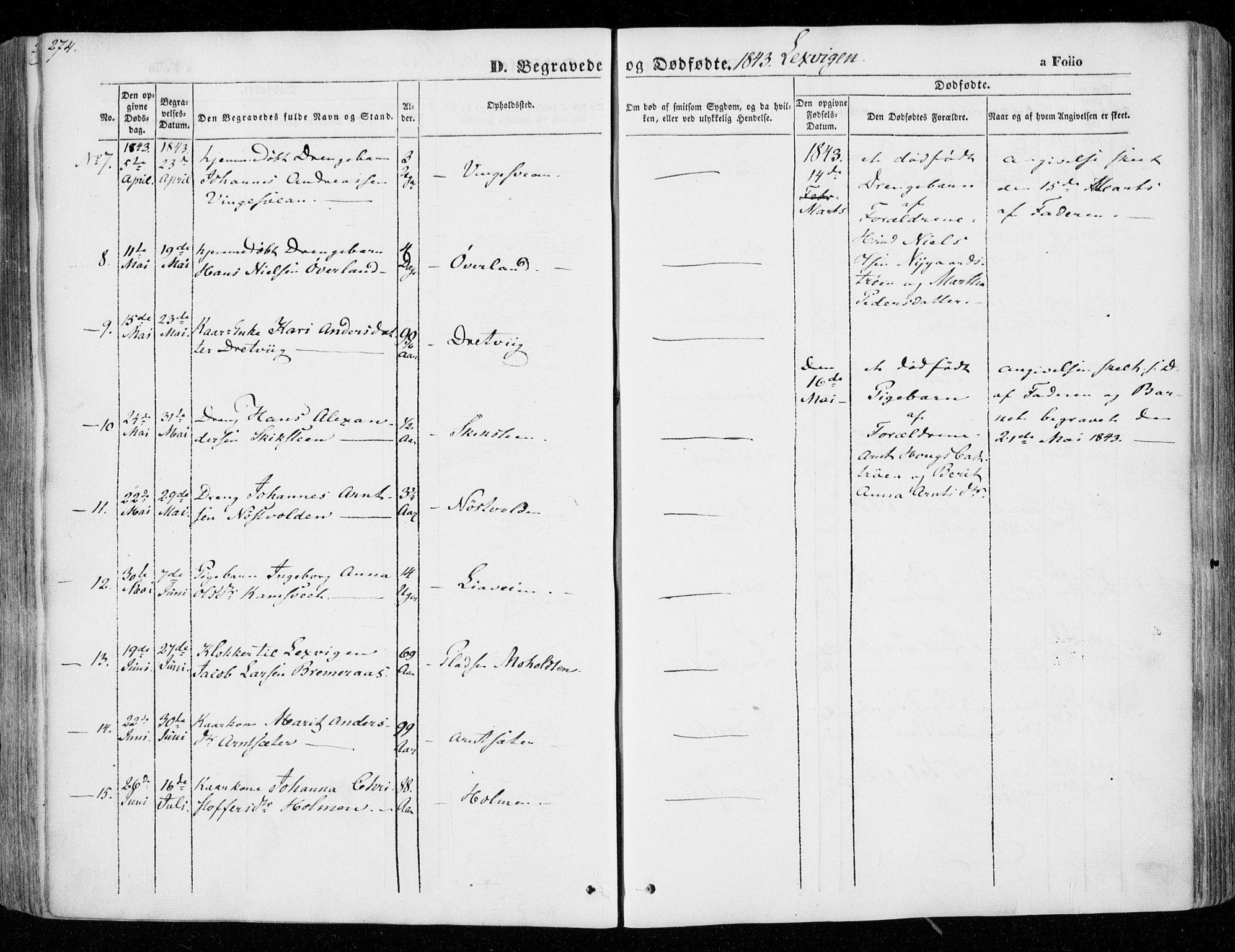 SAT, Ministerialprotokoller, klokkerbøker og fødselsregistre - Nord-Trøndelag, 701/L0007: Ministerialbok nr. 701A07 /1, 1842-1854, s. 274