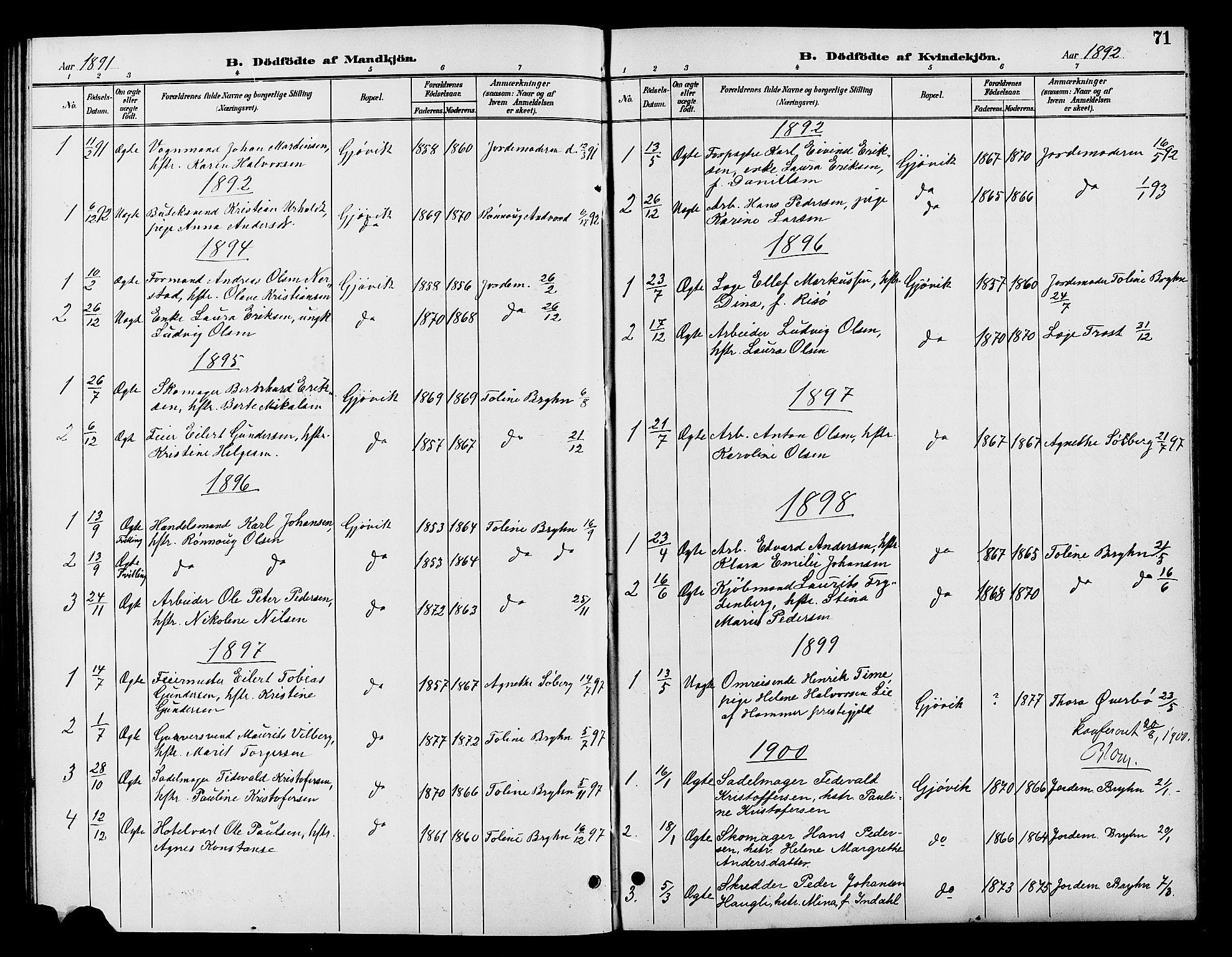 SAH, Vardal prestekontor, H/Ha/Hab/L0009: Klokkerbok nr. 9, 1894-1902, s. 71