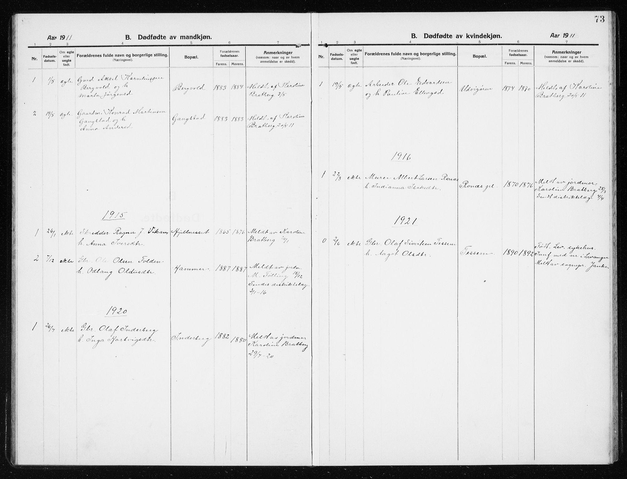 SAT, Ministerialprotokoller, klokkerbøker og fødselsregistre - Nord-Trøndelag, 741/L0402: Klokkerbok nr. 741C03, 1911-1926, s. 73