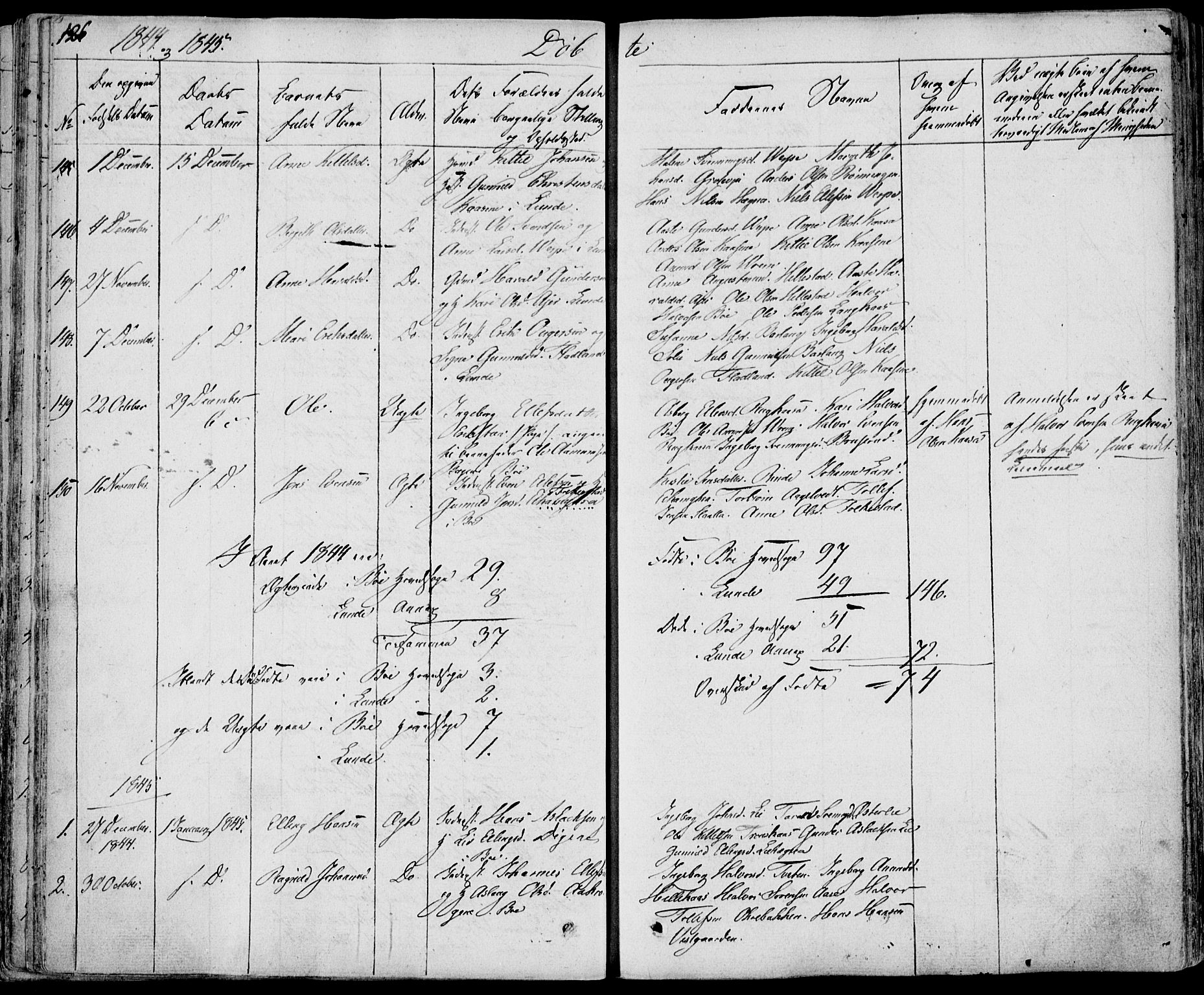 SAKO, Bø kirkebøker, F/Fa/L0007: Ministerialbok nr. 7, 1831-1848, s. 126