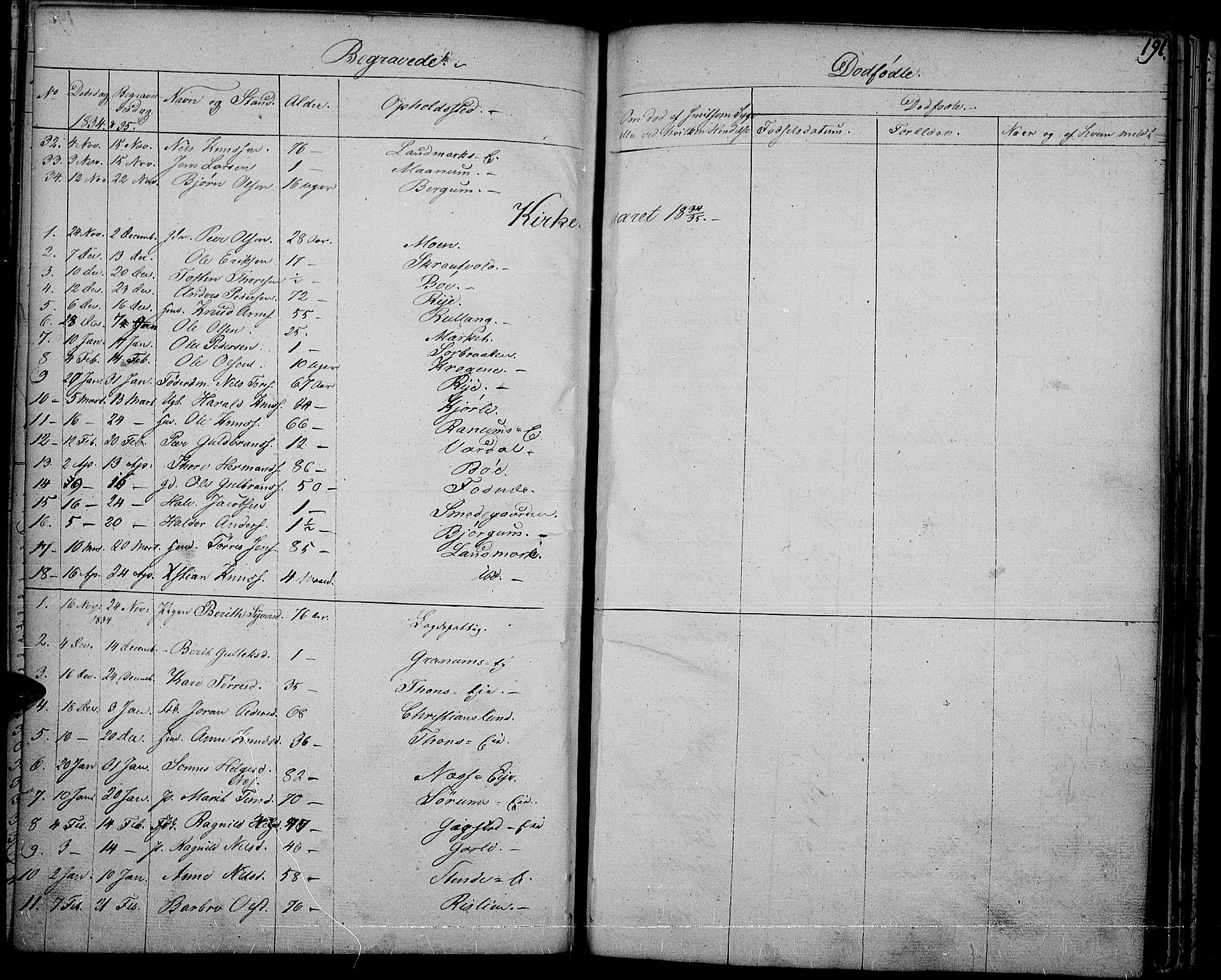 SAH, Nord-Aurdal prestekontor, Ministerialbok nr. 3, 1828-1841, s. 191