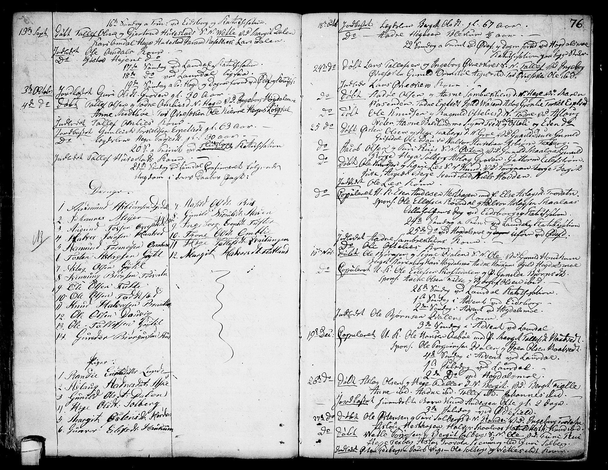 SAKO, Lårdal kirkebøker, F/Fa/L0004: Ministerialbok nr. I 4, 1790-1814, s. 76