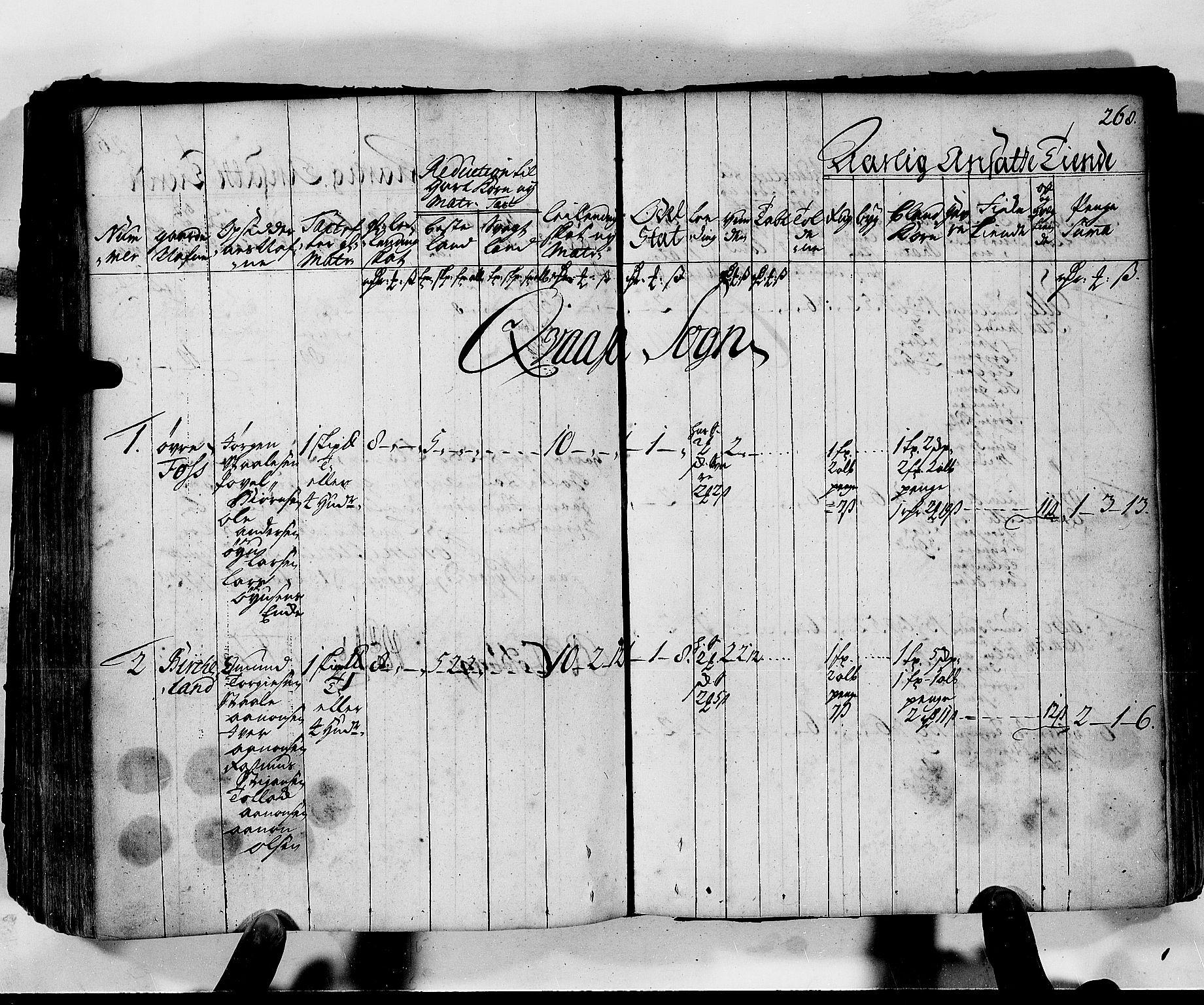RA, Rentekammeret inntil 1814, Realistisk ordnet avdeling, N/Nb/Nbf/L0130: Lista matrikkelprotokoll, 1723, s. 267b-268a