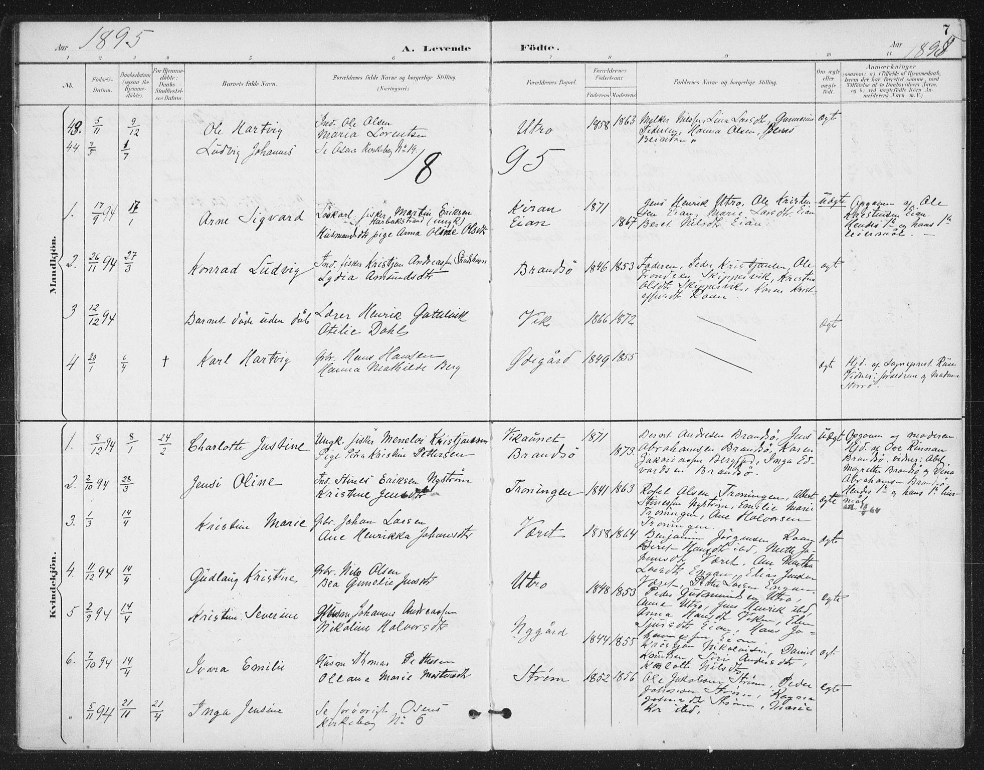 SAT, Ministerialprotokoller, klokkerbøker og fødselsregistre - Sør-Trøndelag, 657/L0708: Ministerialbok nr. 657A09, 1894-1904, s. 7