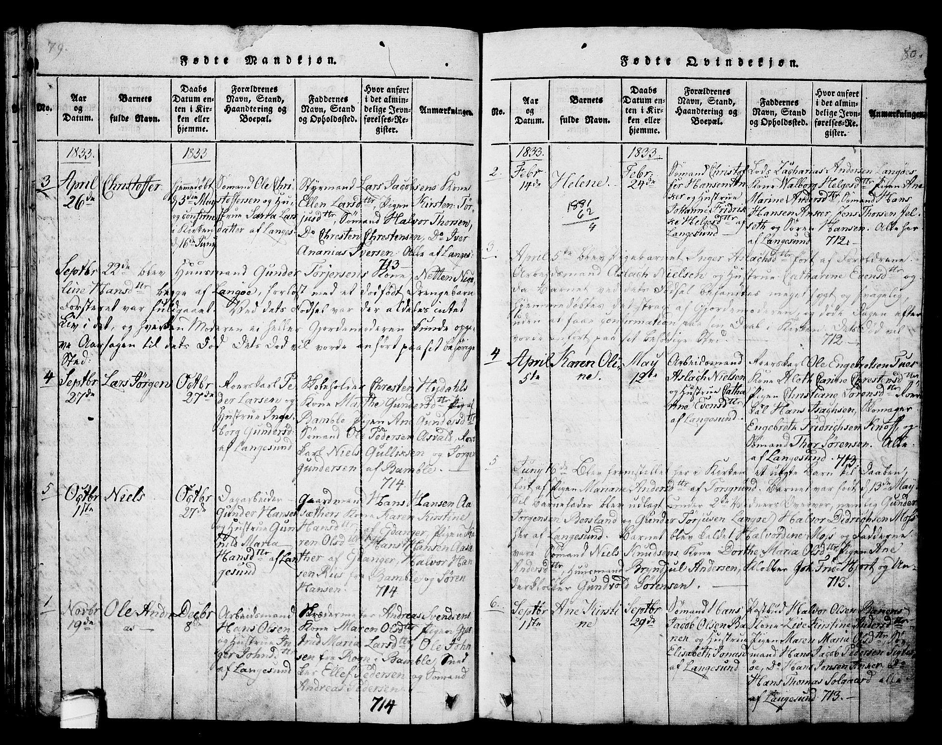 SAKO, Langesund kirkebøker, G/Ga/L0003: Klokkerbok nr. 3, 1815-1858, s. 79-80
