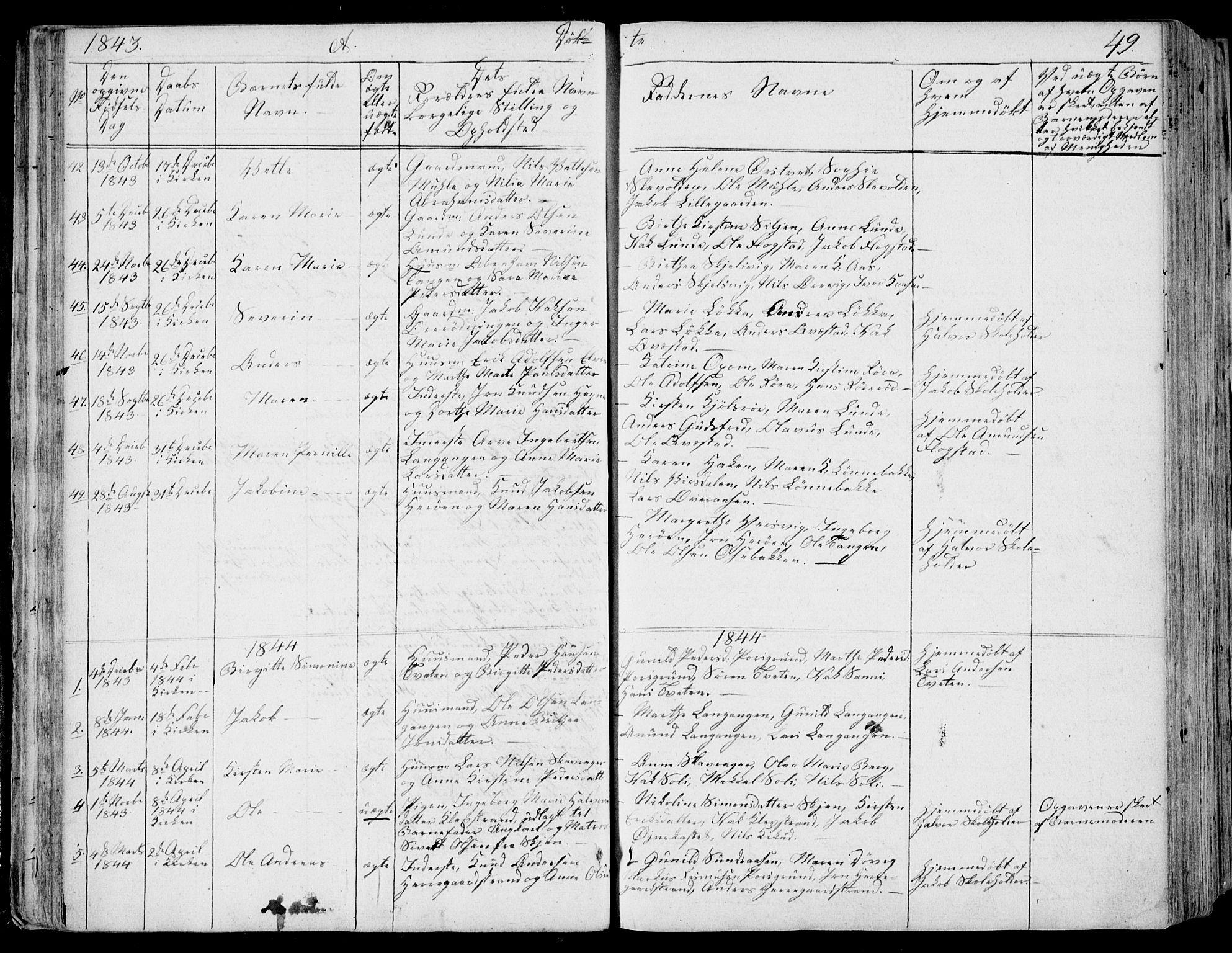 SAKO, Eidanger kirkebøker, F/Fa/L0008: Ministerialbok nr. 8, 1831-1858, s. 49