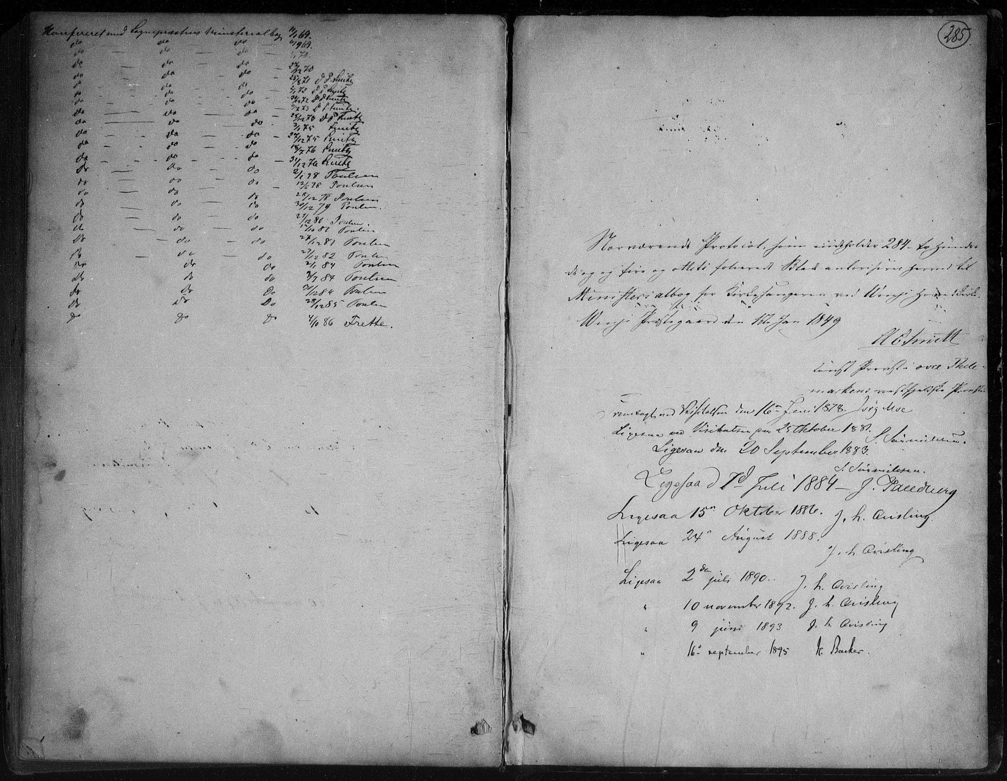 SAKO, Vinje kirkebøker, G/Ga/L0002: Klokkerbok nr. I 2, 1849-1893, s. 285