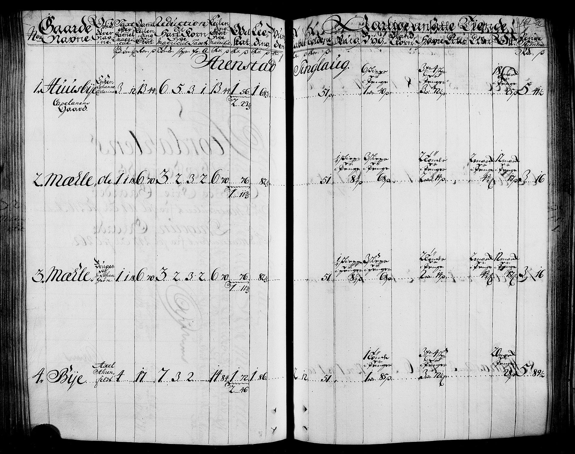 RA, Rentekammeret inntil 1814, Realistisk ordnet avdeling, N/Nb/Nbf/L0165: Stjørdal og Verdal matrikkelprotokoll, 1723, s. 160b-161a