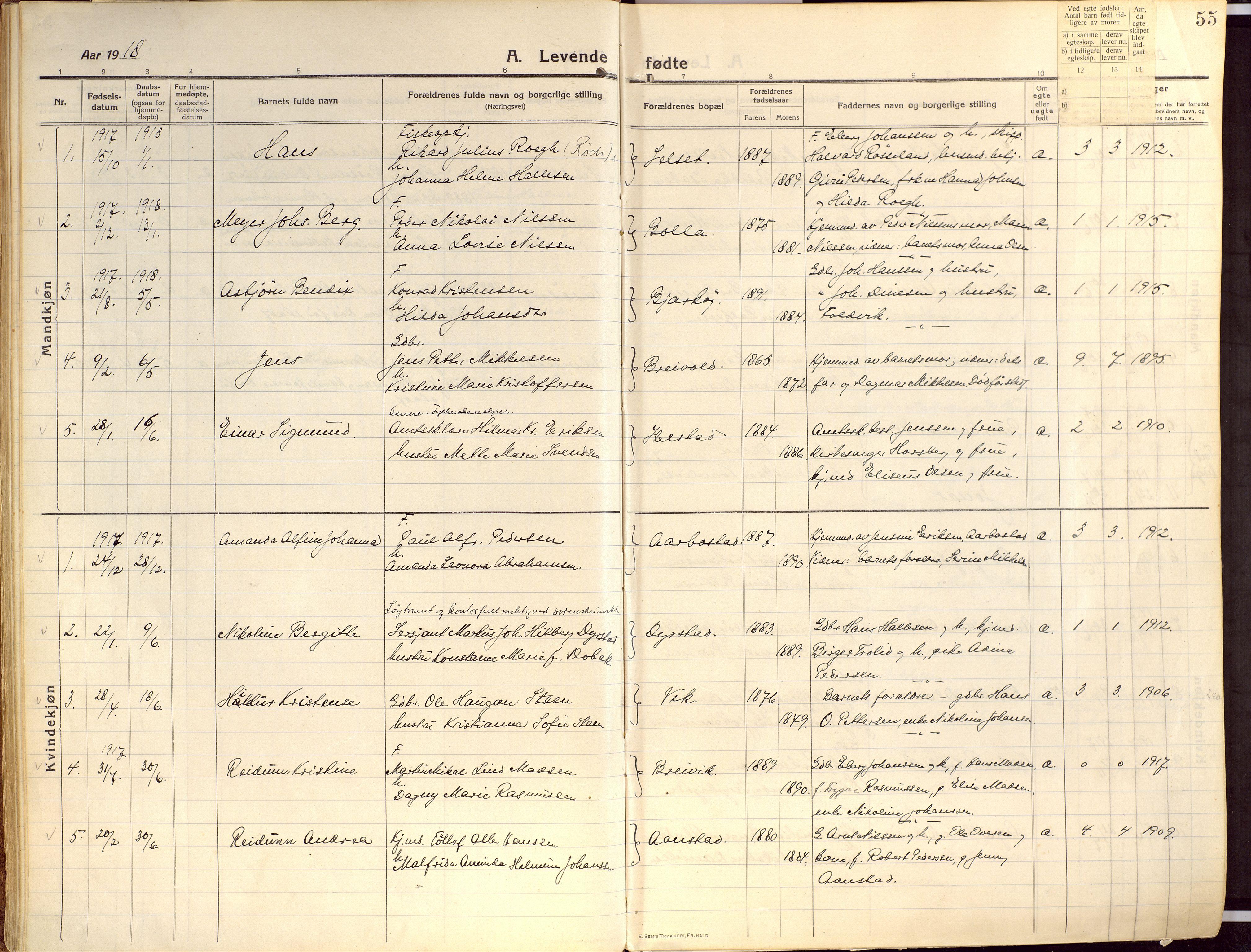 SATØ, Ibestad sokneprestembete, Ministerialbok nr. 18, 1915-1929, s. 55