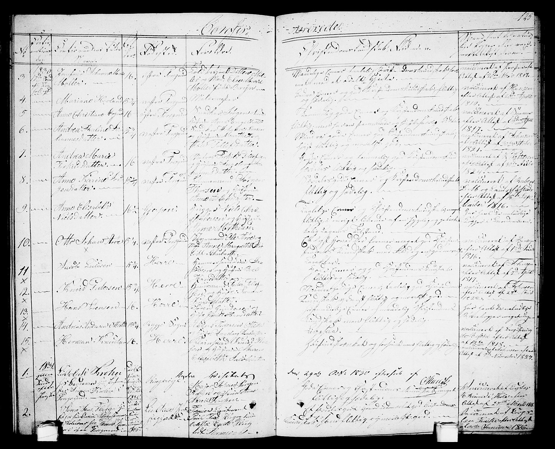 SAKO, Porsgrunn kirkebøker , G/Gb/L0002: Klokkerbok nr. II 2, 1828-1841, s. 125