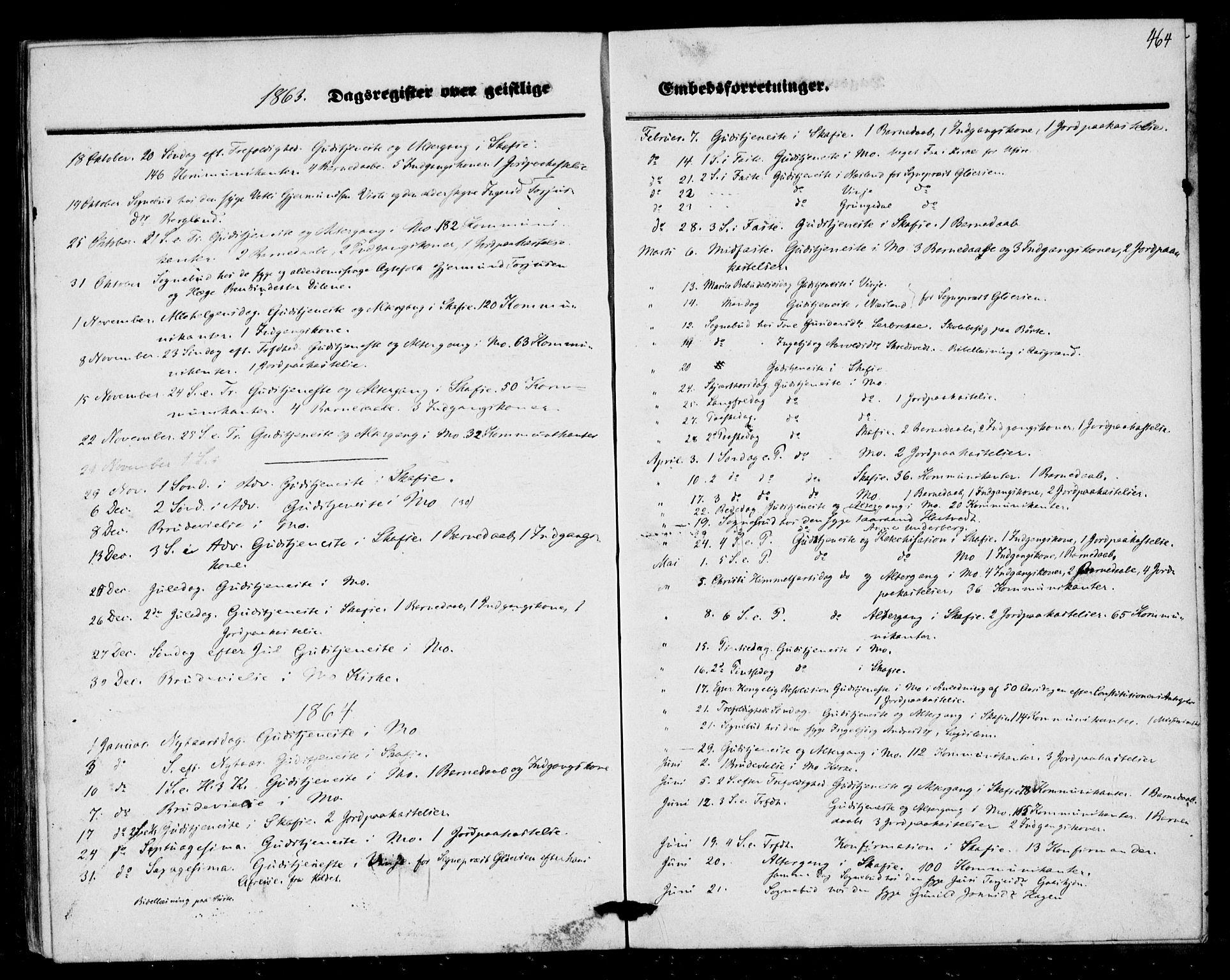 SAKO, Mo kirkebøker, F/Fa/L0005: Ministerialbok nr. I 5, 1844-1864, s. 464