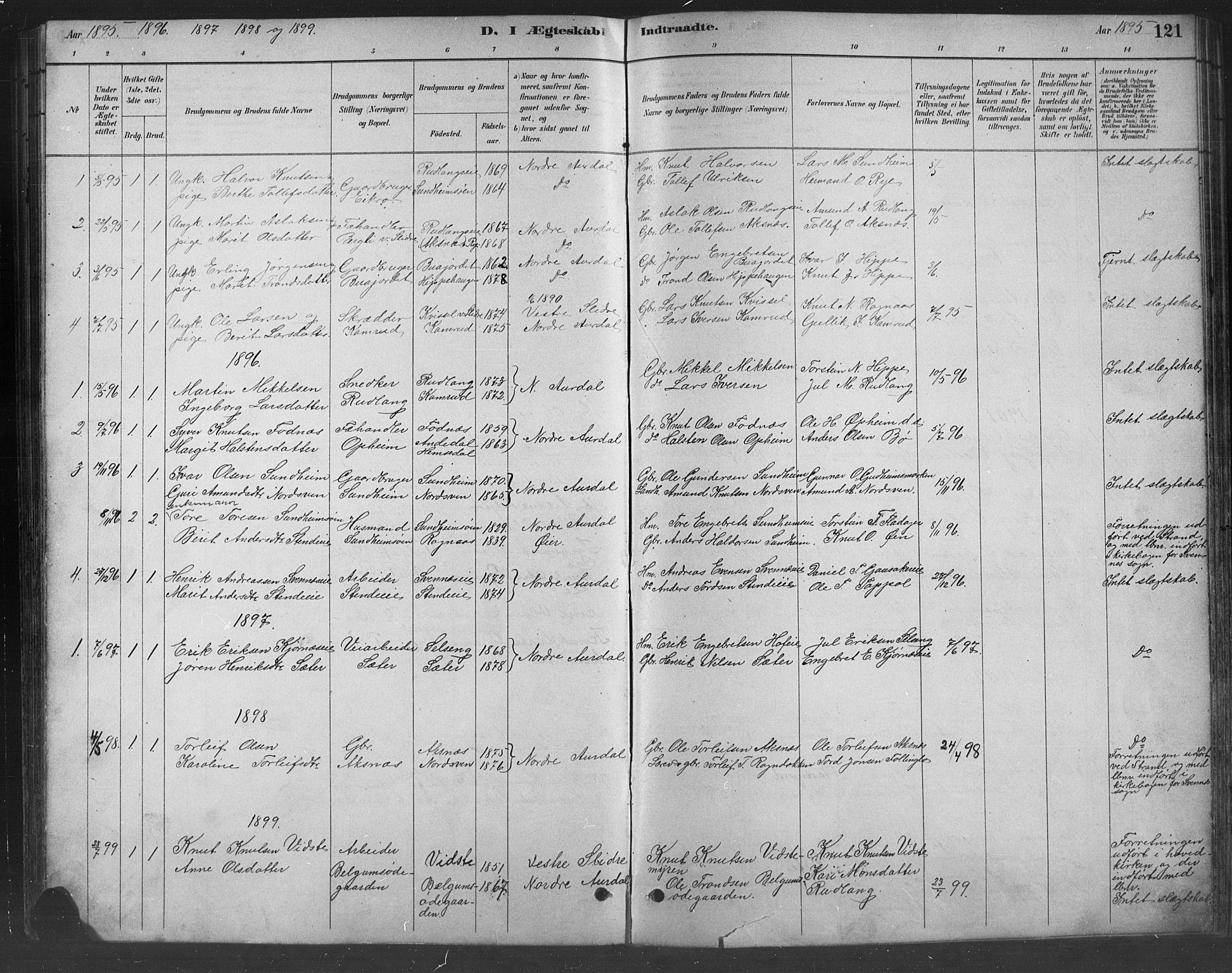 SAH, Nord-Aurdal prestekontor, Klokkerbok nr. 8, 1883-1916, s. 121