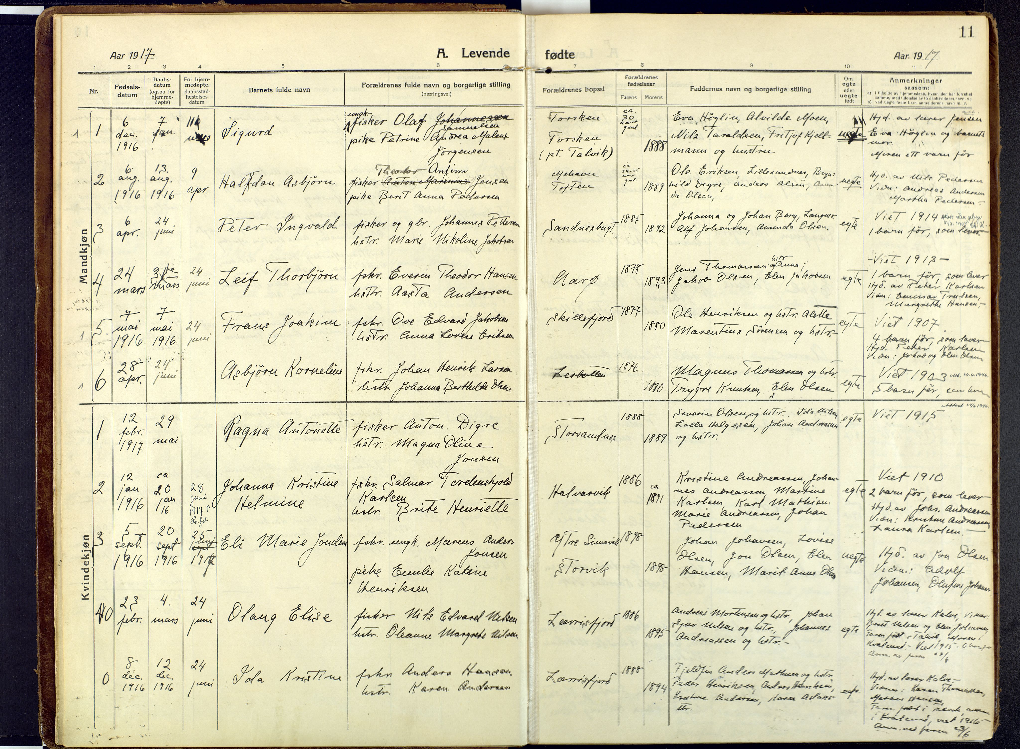 SATØ, Talvik sokneprestkontor, H/Ha/L0018kirke: Ministerialbok nr. 18, 1915-1924, s. 11