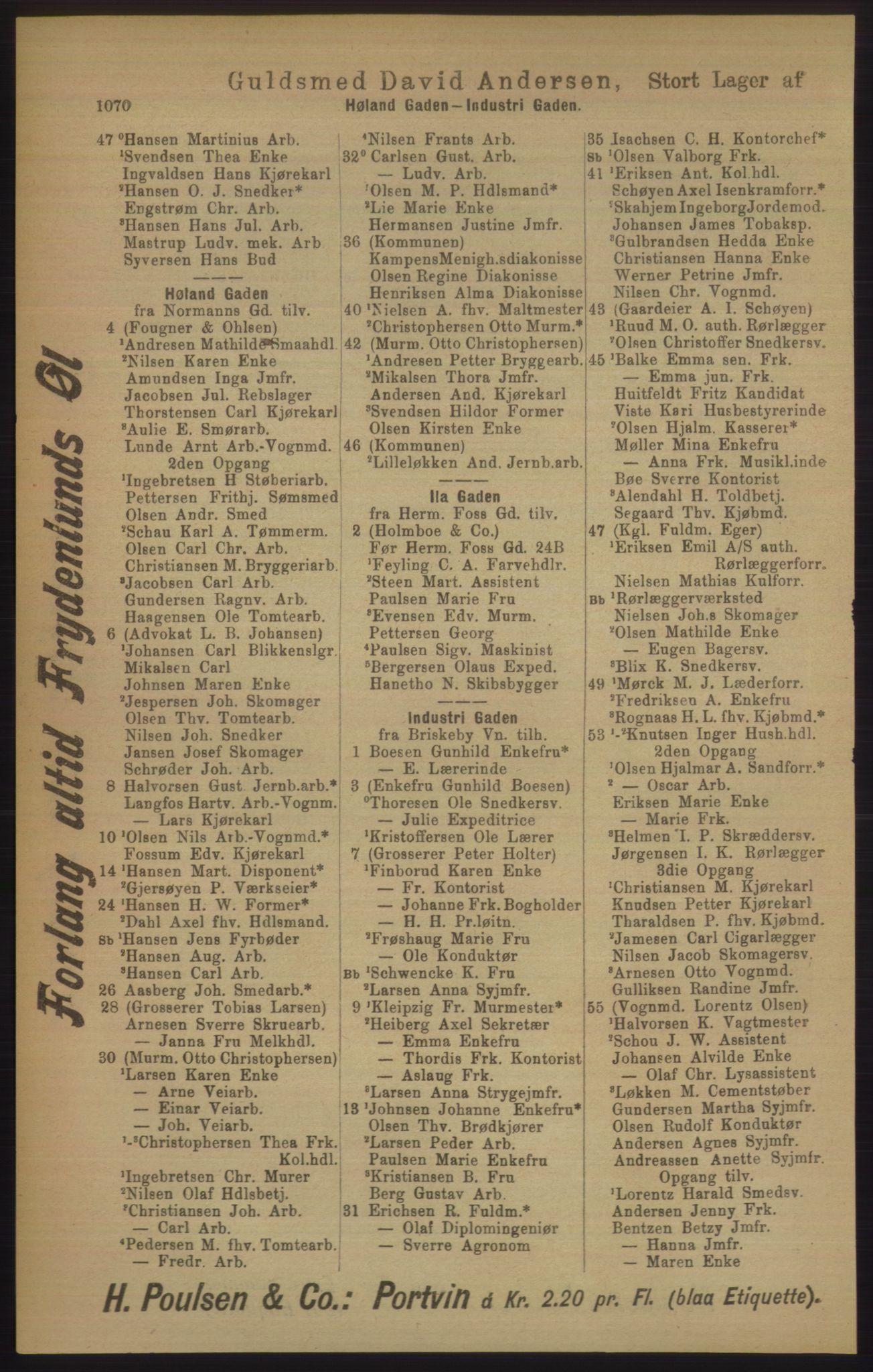 RA, Kristiania adressebok (publikasjon)*, 1906, s. 1070