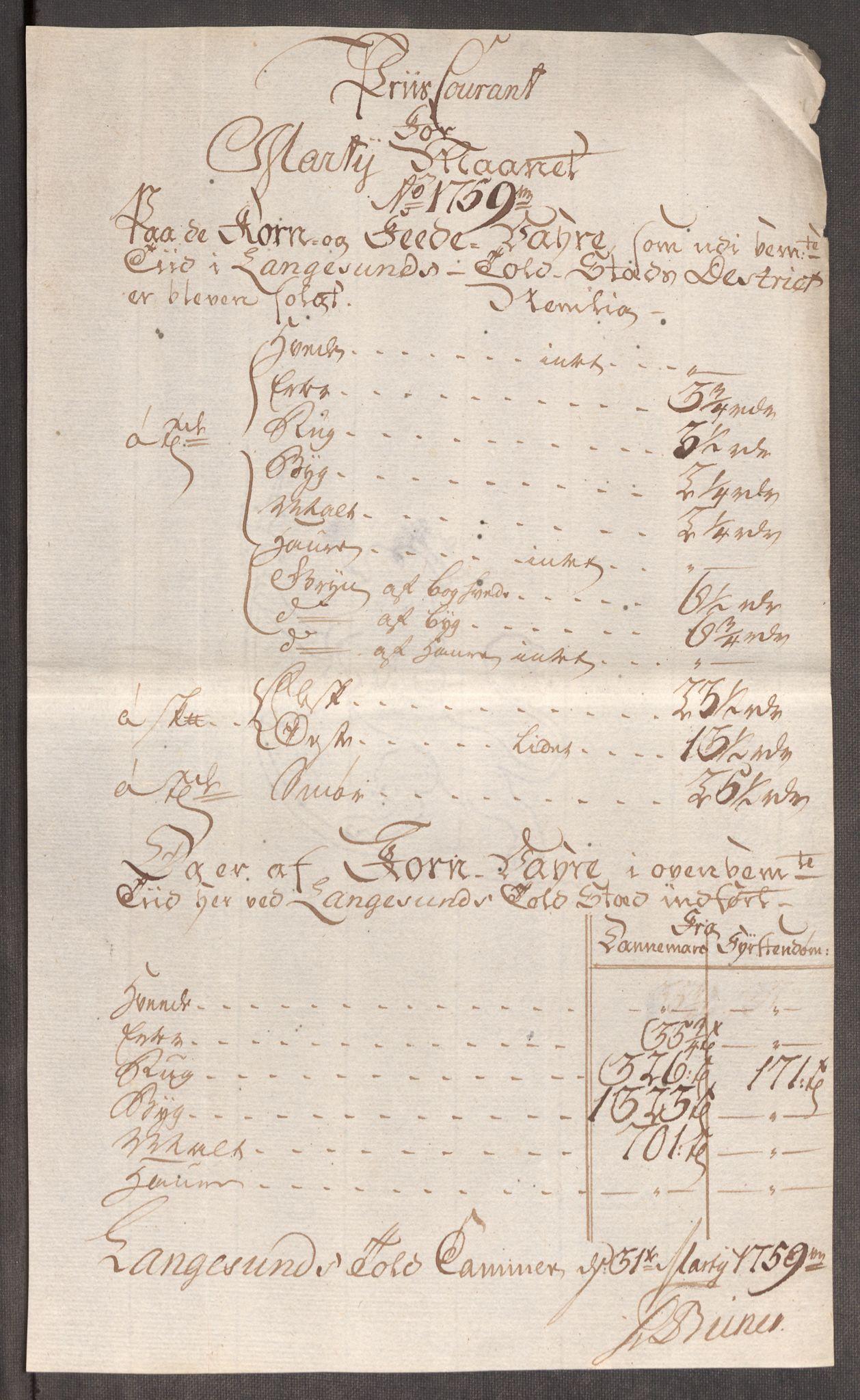 RA, Rentekammeret inntil 1814, Realistisk ordnet avdeling, Oe/L0006: [Ø1]: Priskuranter, 1758-1760, s. 538