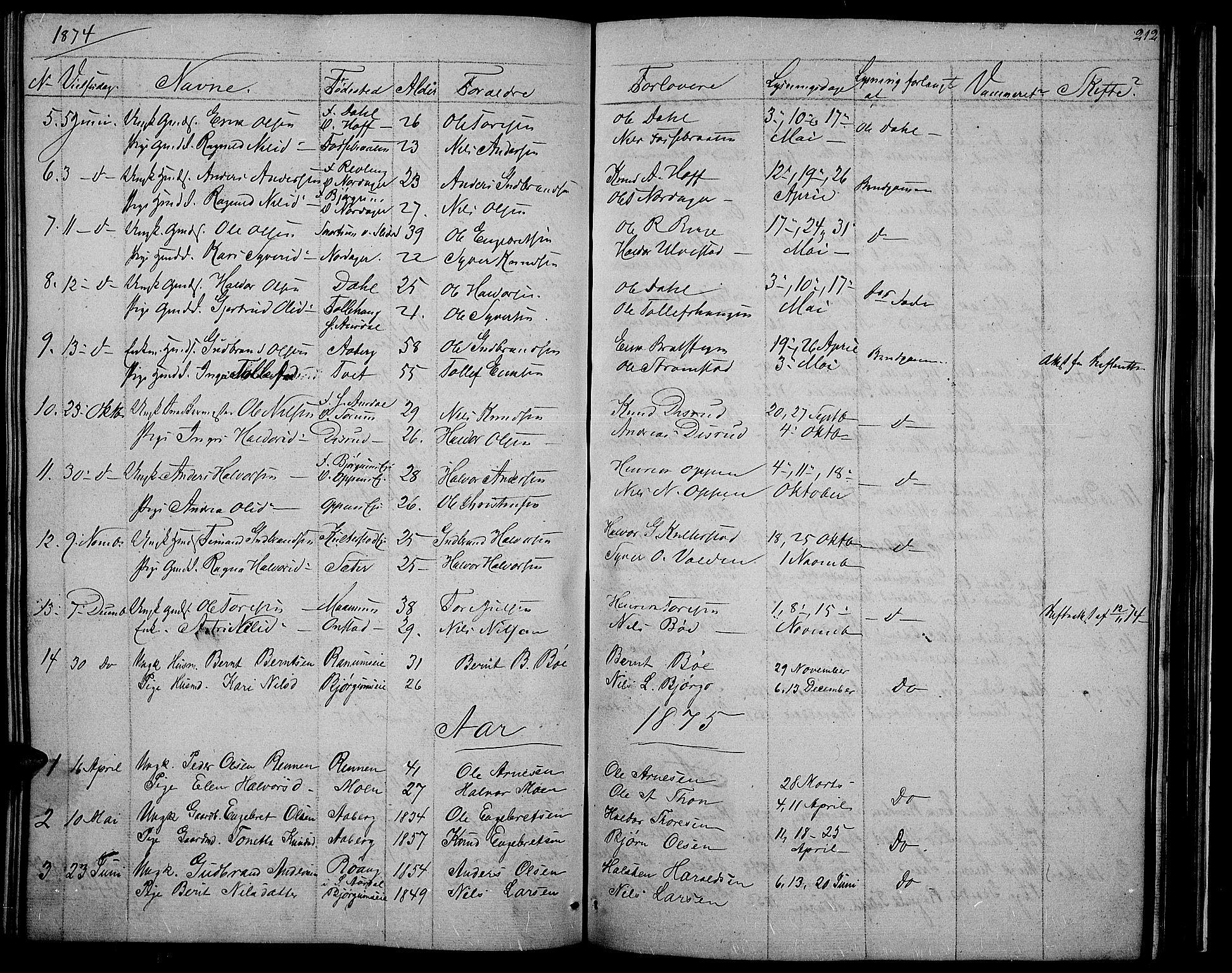 SAH, Nord-Aurdal prestekontor, Klokkerbok nr. 2, 1842-1877, s. 212